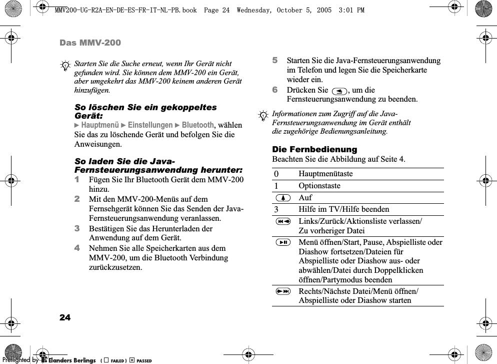 Gemütlich Bar Zurück Fortsetzen Ideen - Entry Level Resume Vorlagen ...