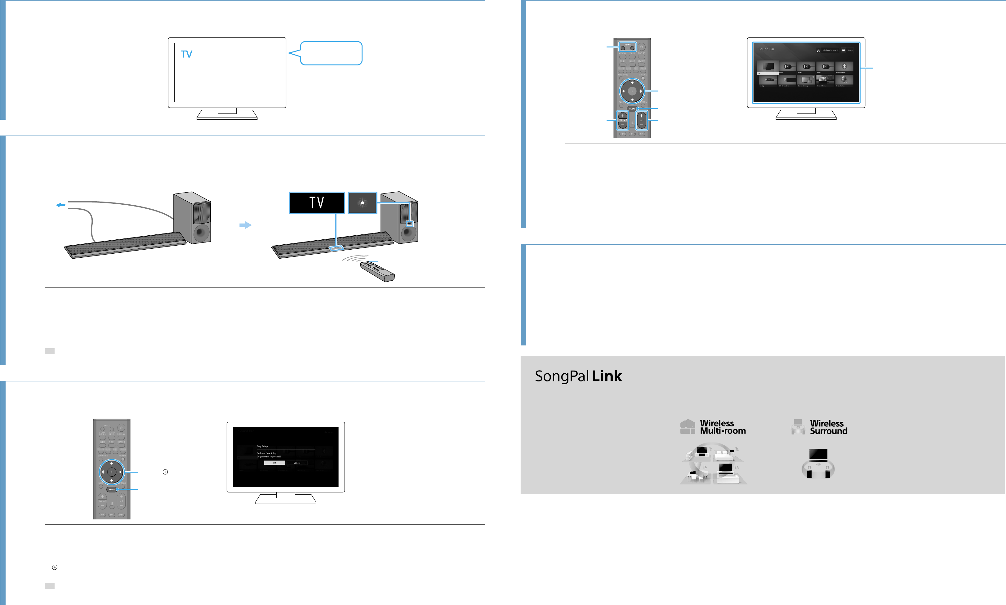 Sony Ht Ct790 User Manual Startup Guide Qsg 4586047131 Sound Bar Wiring Diagram 5turning On The Tv