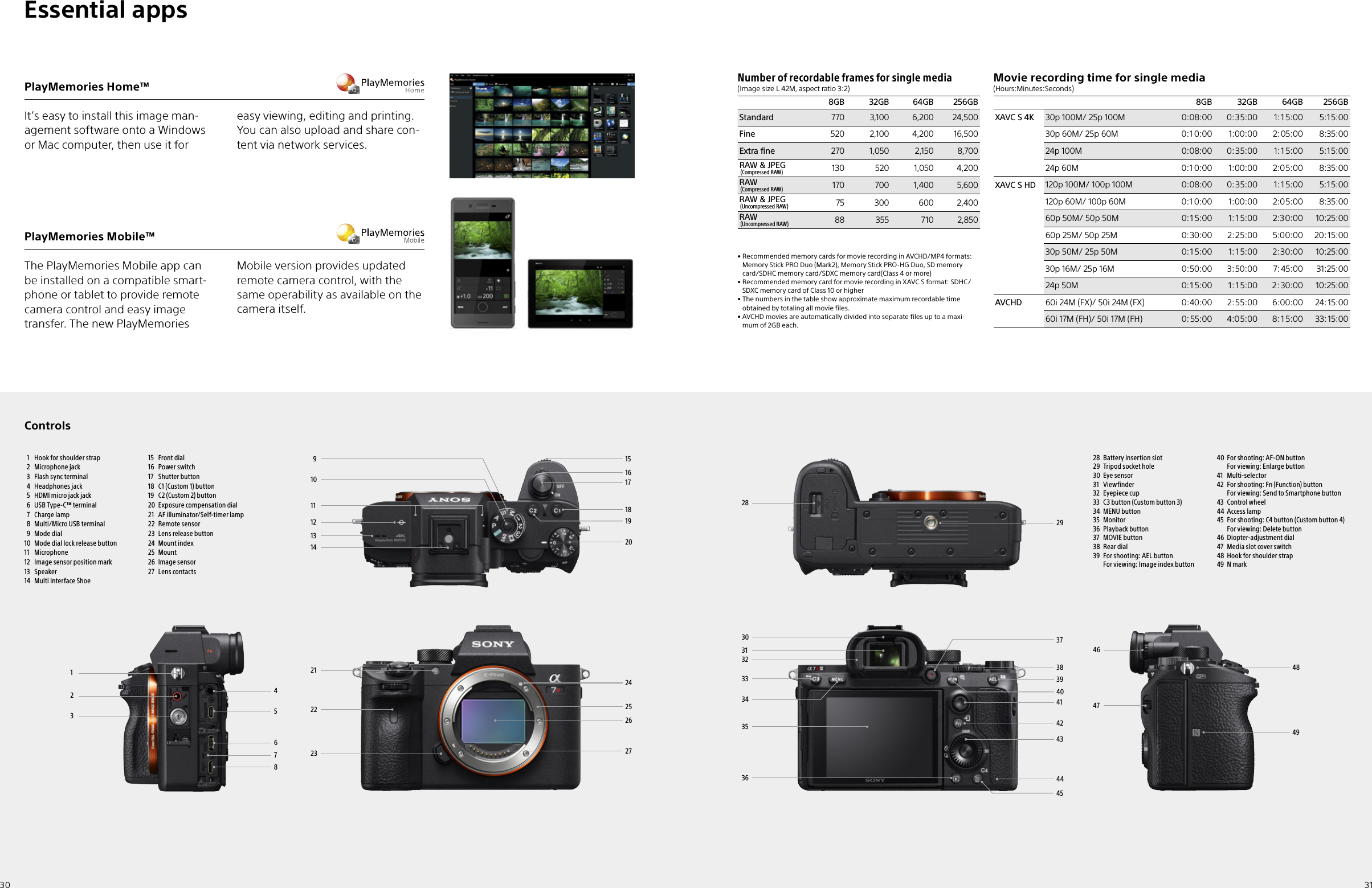 Sony ILCE 7RM3 User Manual Brochure And Main Specifications