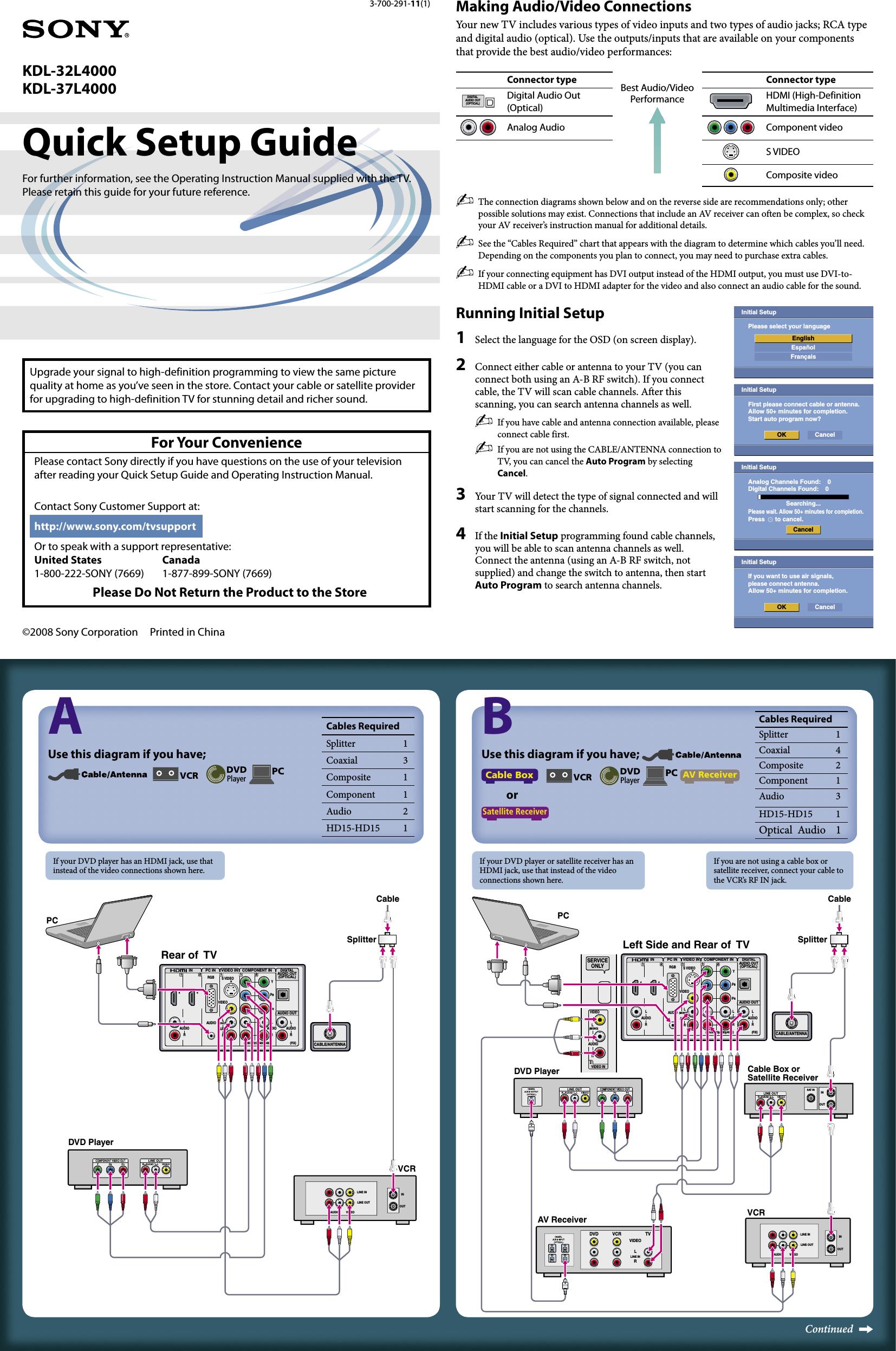 sony kdl 32l4000 32 37l4000 user manual quick setup guide kdl32l4000 qs rh usermanual wiki Quick Setup Print Microsoft Quick Guide