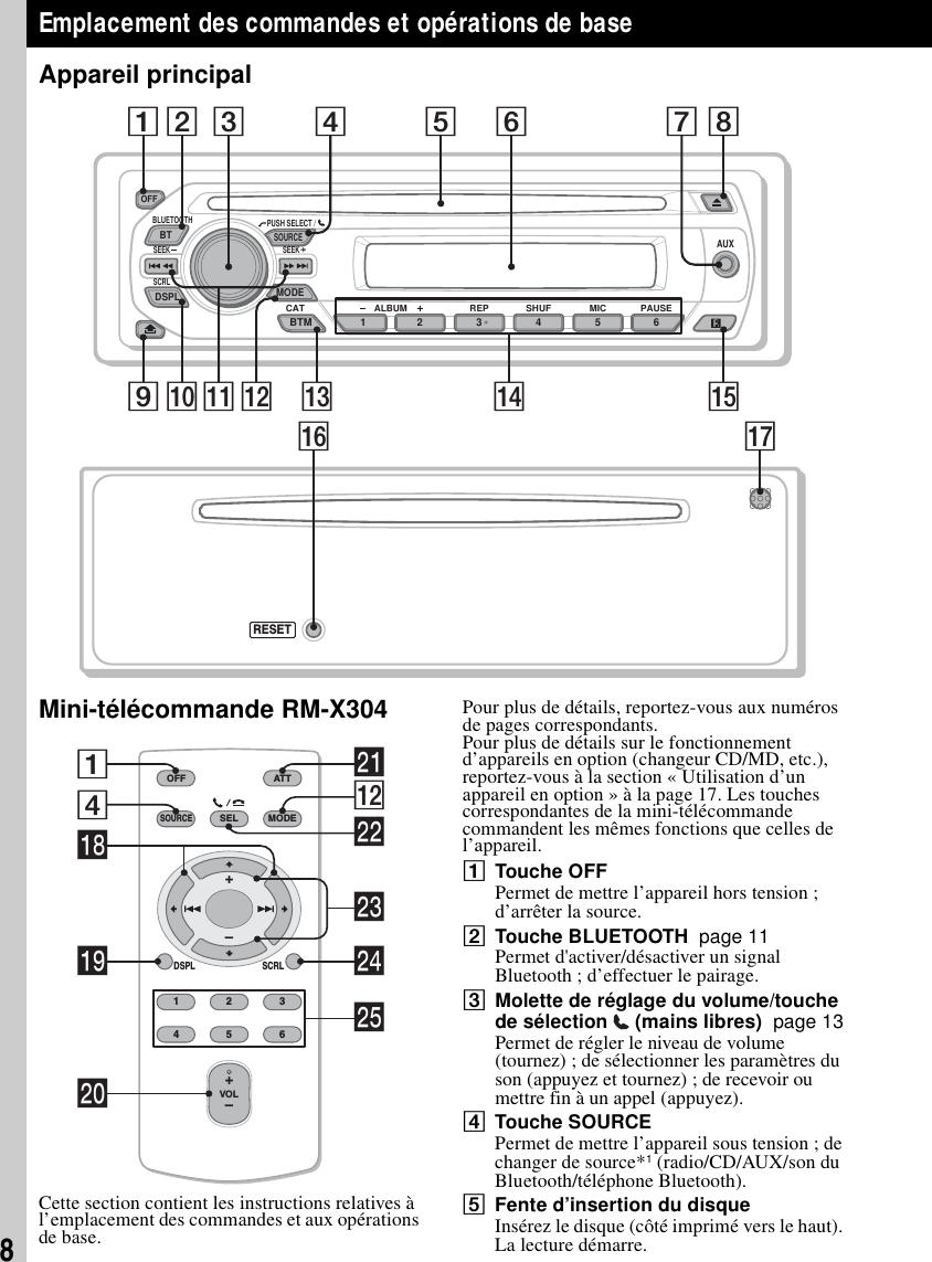 Sony Mex Bt2600 Wiring Diagram from usermanual.wiki