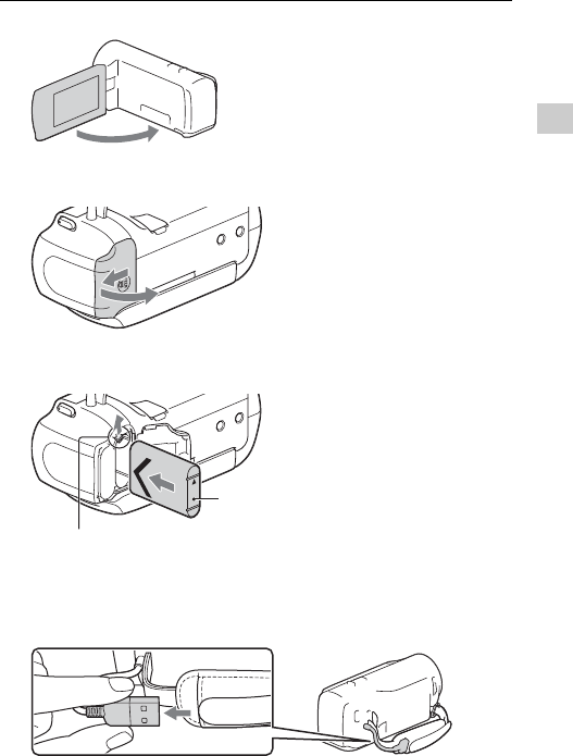Sony Manual 4564744131