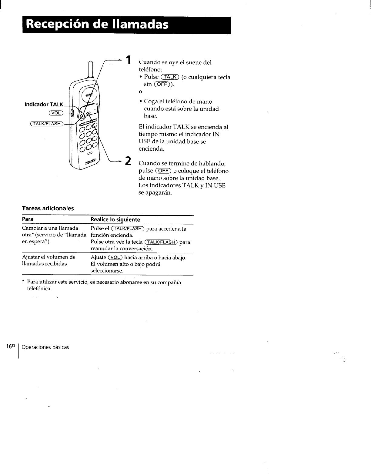 Sony SPP 930 Primary User Manual SPP930