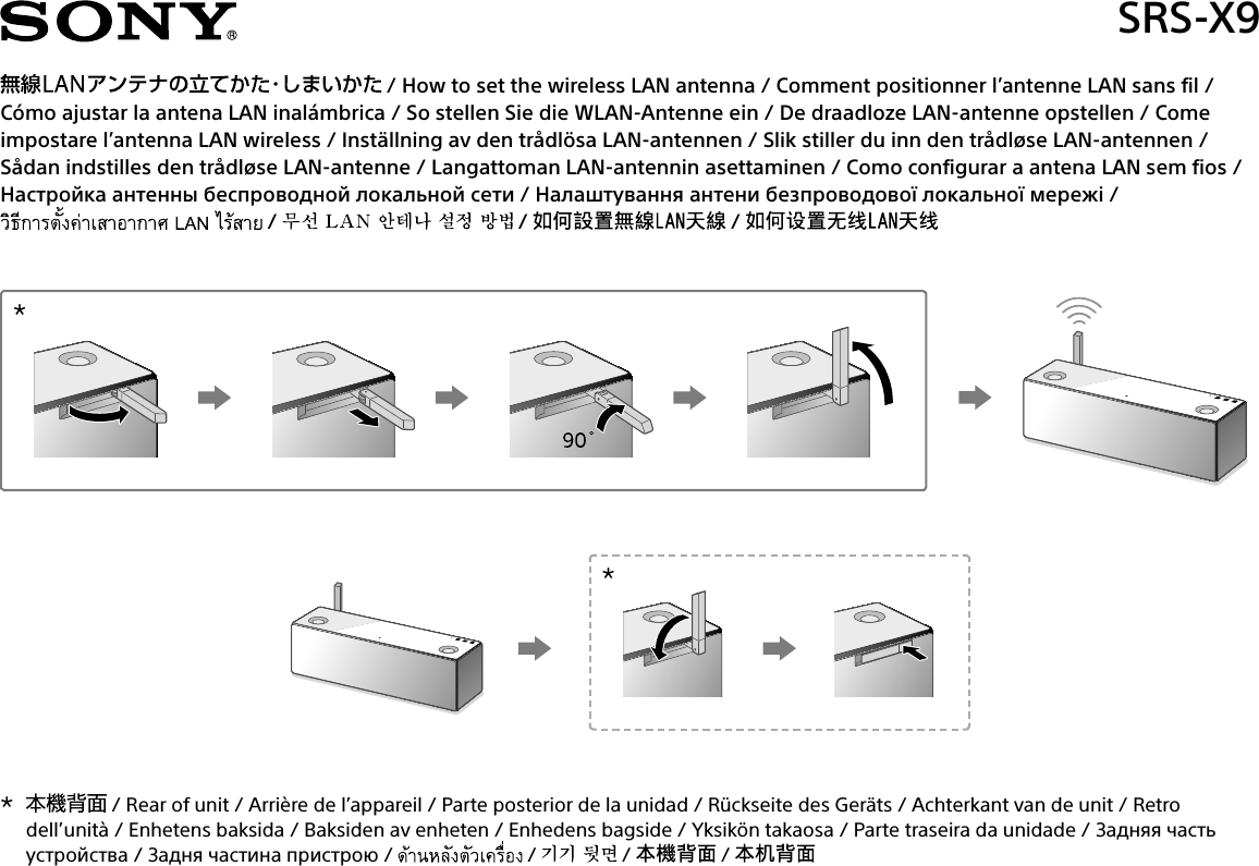Sony Srs X9 User Manual How To Set The Wireless Lan Antenna Flyer Diagram 4535023011