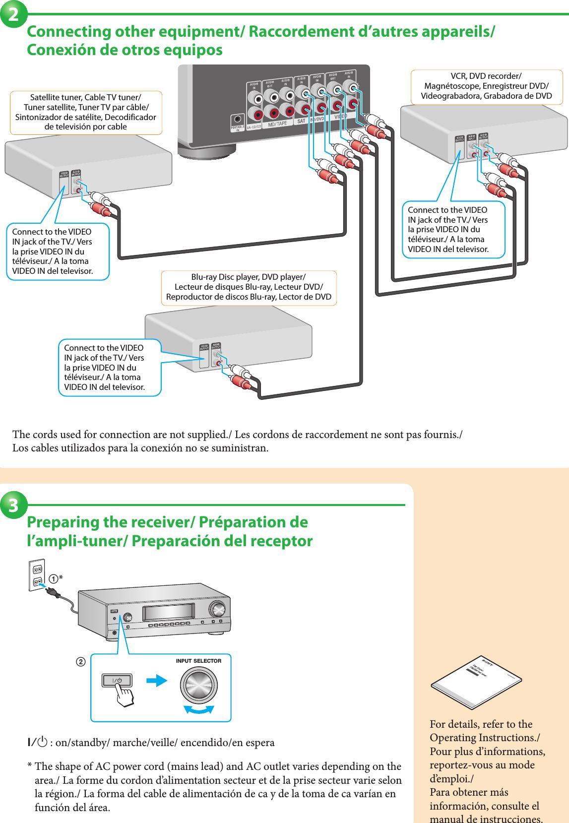 Sony Strdh130 Manual Ebook Diagram Potain Tower Crane Specification Software Block Basic Array Rh Elzplorers De