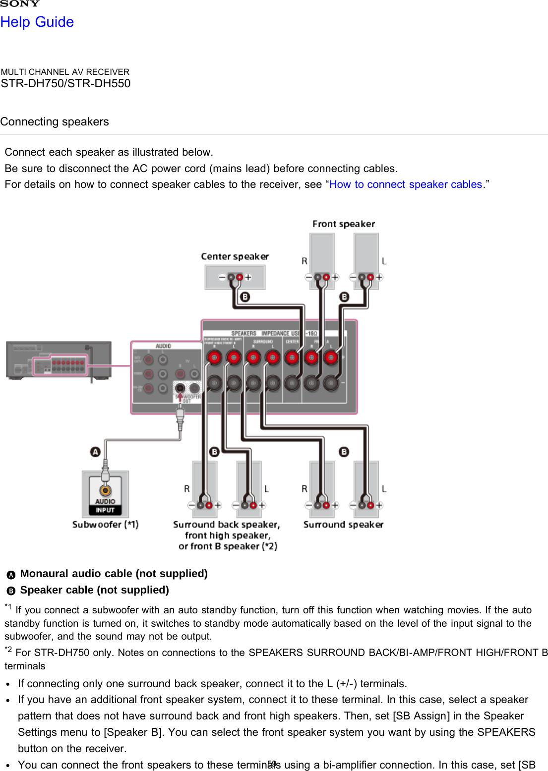 Sony STR DH750 Help Guide | Top User Manual (Printable PDF) DH550 En