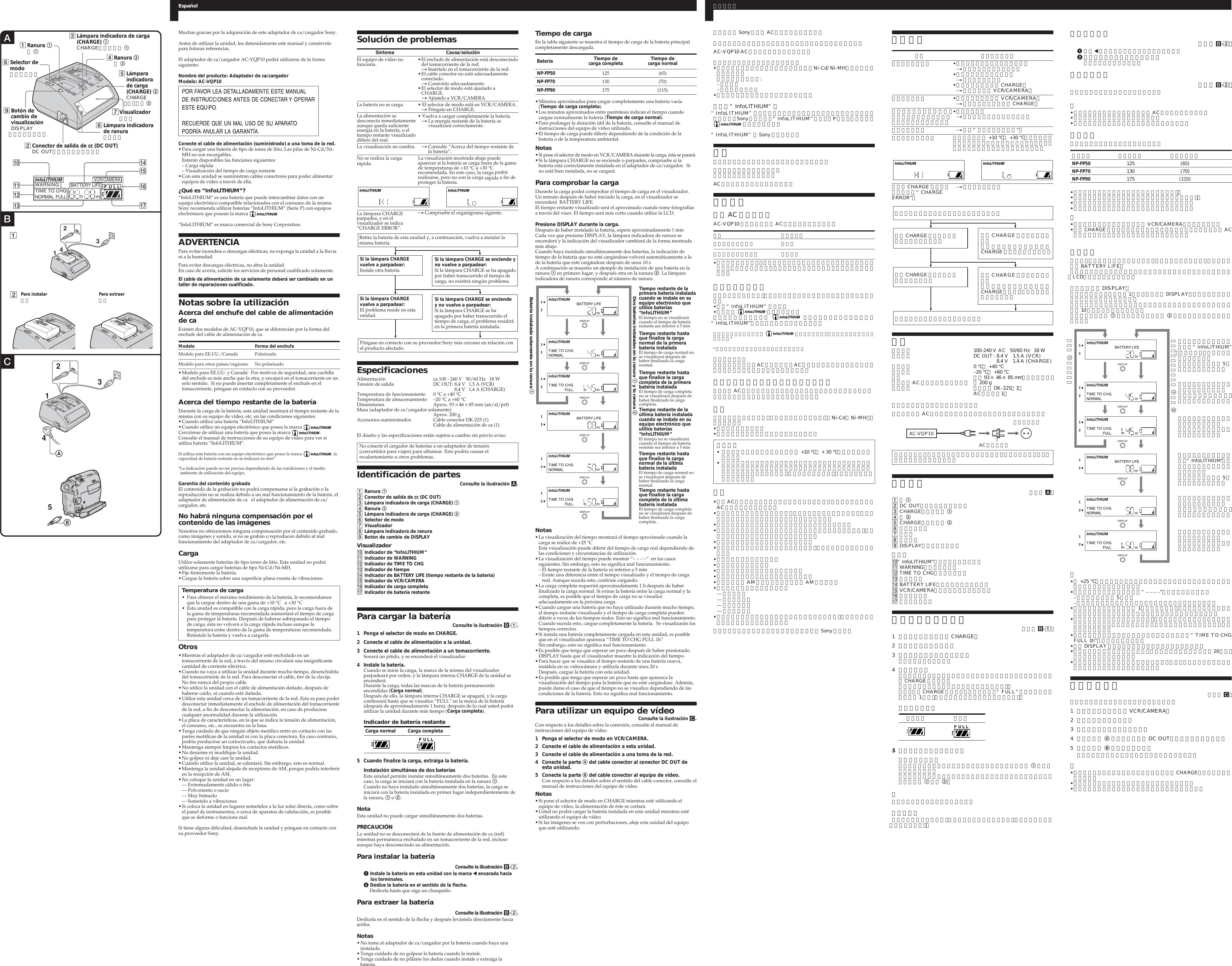 Sony Ac Vqp10 Users Manual