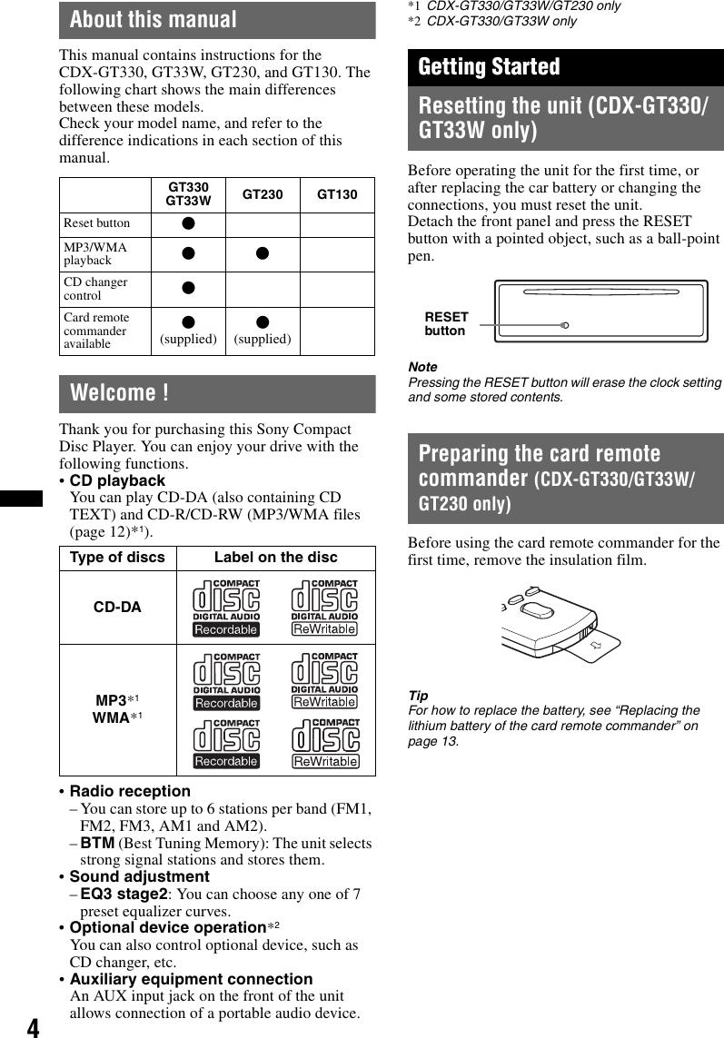 Sony Cdx Gt330 Wiring Diagram - Wiring Diagrams Name Harness Sony Diagram Wiring For Cdx Gt on