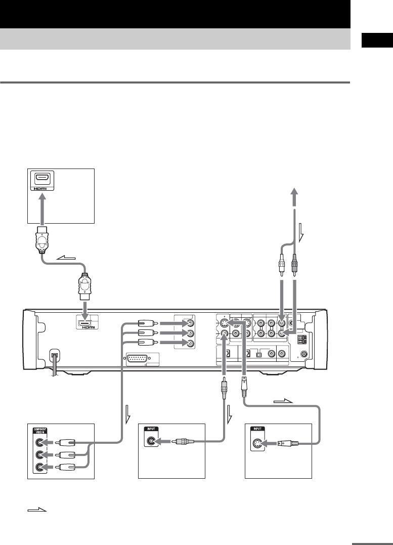 Sony Dav X40V Users Manual