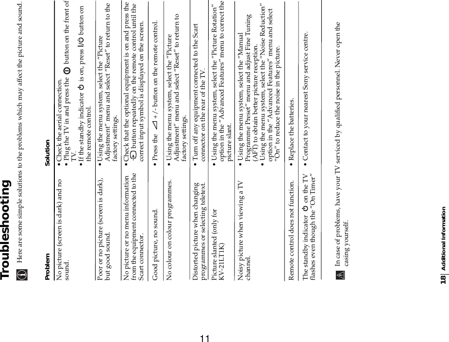 Sony Fd Trinitron Kv 21Lt1E Users Manual G:\PAGES12\9974994 01