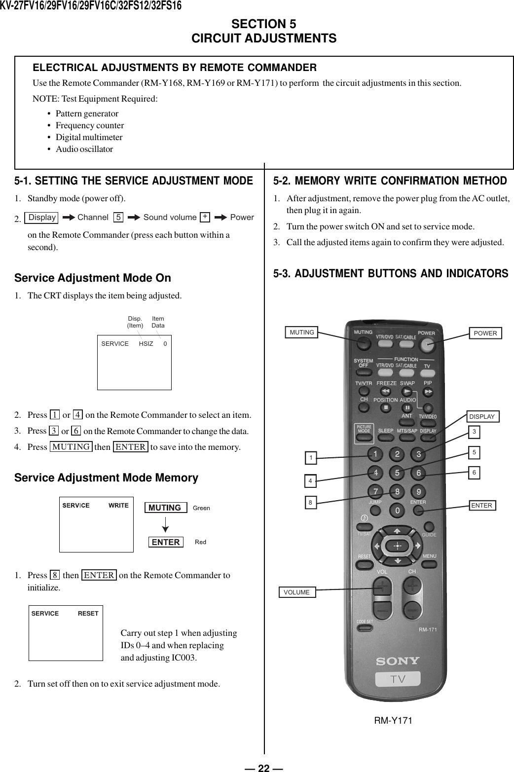 Sony Trinitron Kv27Fv16 Users Manual