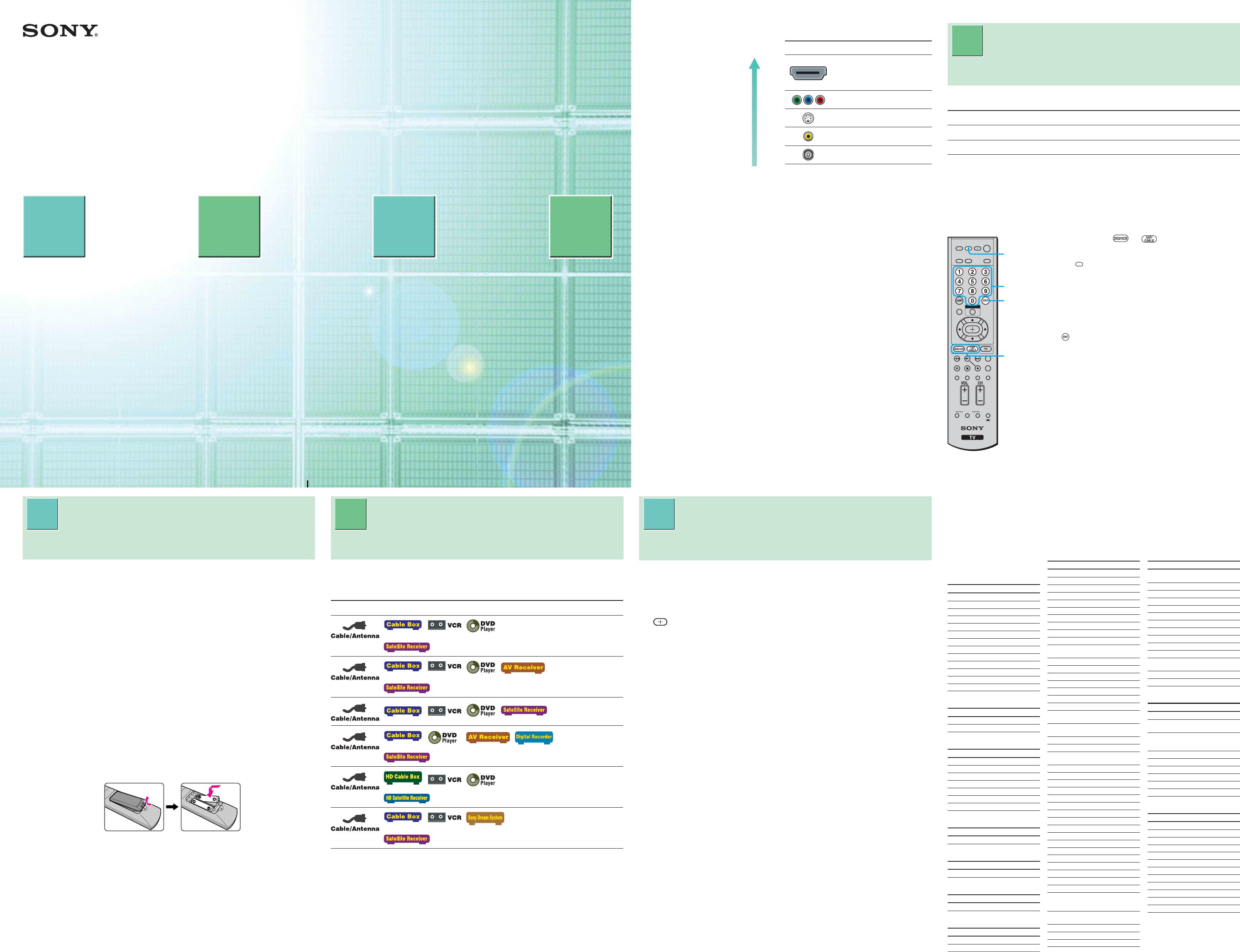 Sony Wega Gatetm Klv S23A10 Users Manual S19/23/26/32A10