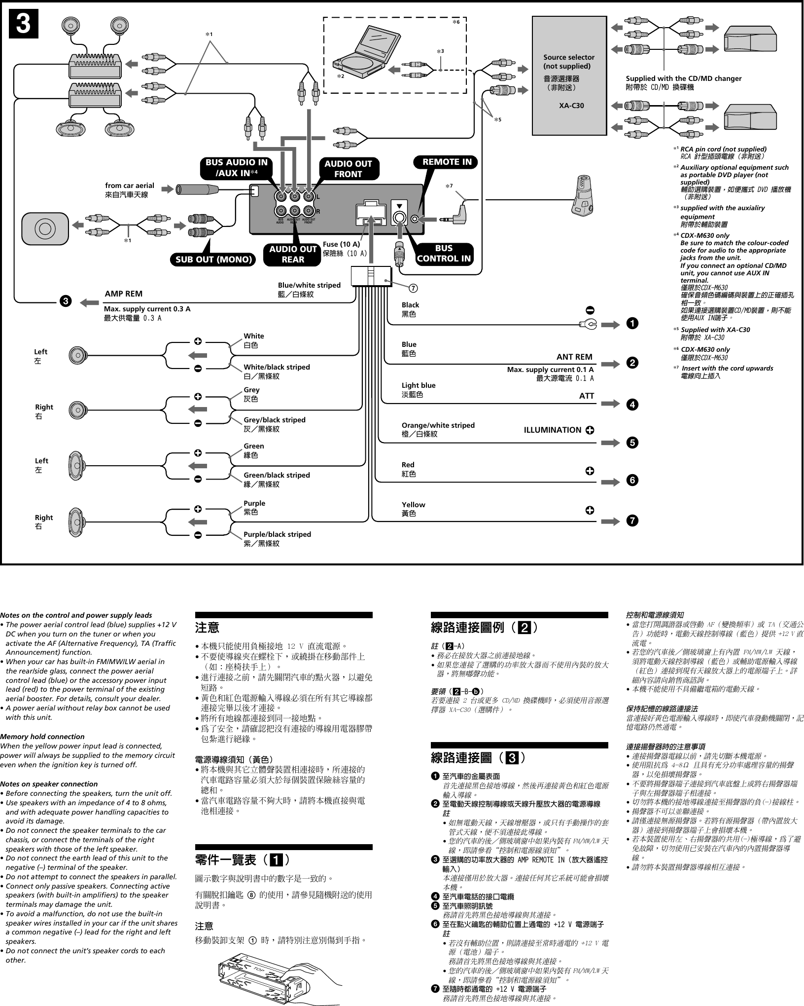 DIAGRAM] Wiring Diagram Sony Cdx M630 FULL Version HD Quality Cdx M630 -  PHASECHANGEDIAGRAM.CAPLEVAT.ITWiring And Fuse Image