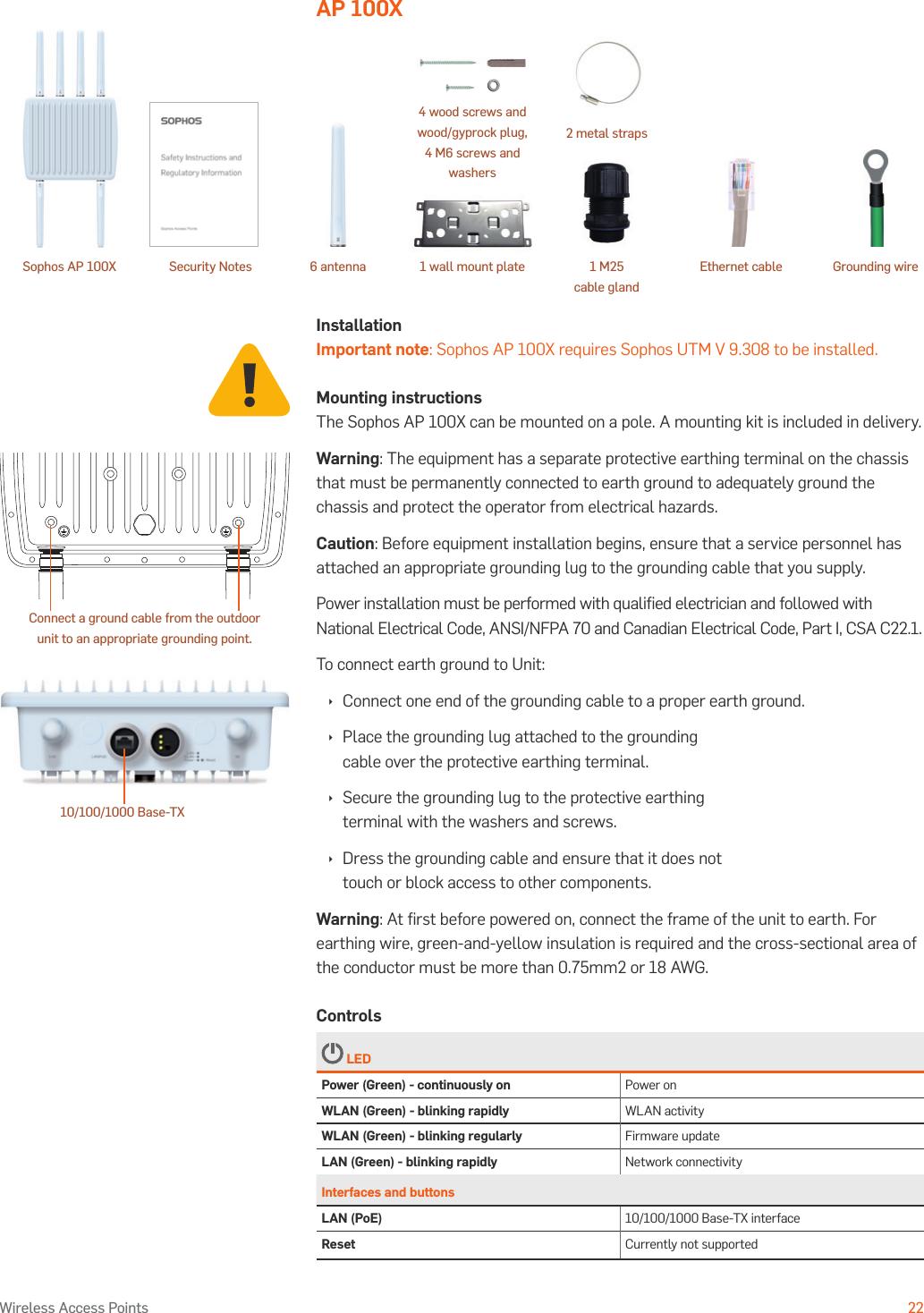 Sophos AP55 Sophos Wireless Access Point AP55 User Manual