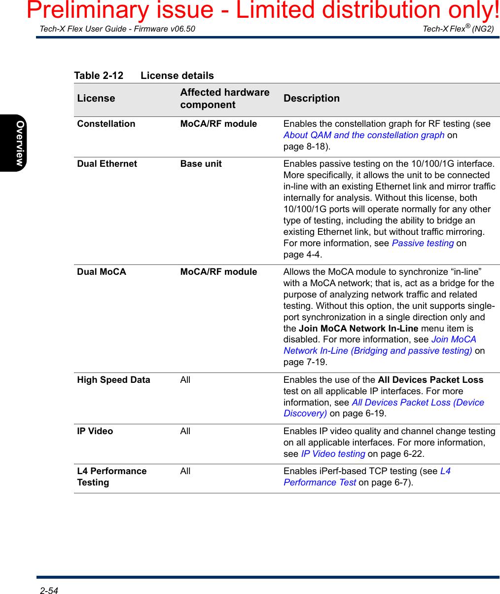 Spirent Communications FLEX-T5300 Tech-X Flex (NG2) User