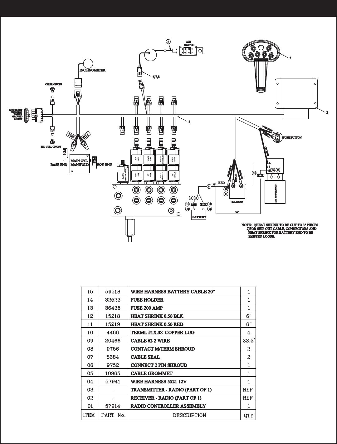 Stellar Industries 5521 Users Manual Telescopic Crane Inclinometer Wiring Diagram Installation