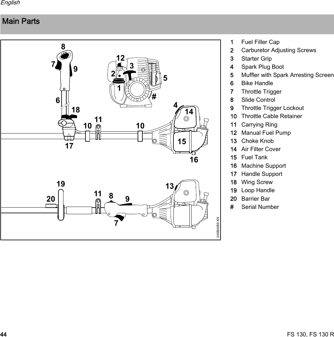 Stihl Fs 85 Brushcutter Fs85 Parts Diagram Q Manual Guide