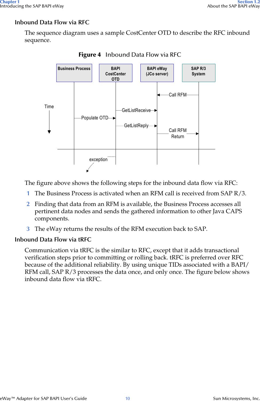 Sun Microsystems Eway Sap Bapi Users Manual CURRENT~513