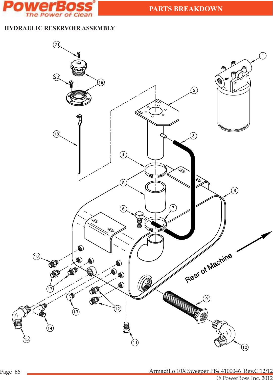Powerboss armadillo 10x rider floor sweeper parts manual
