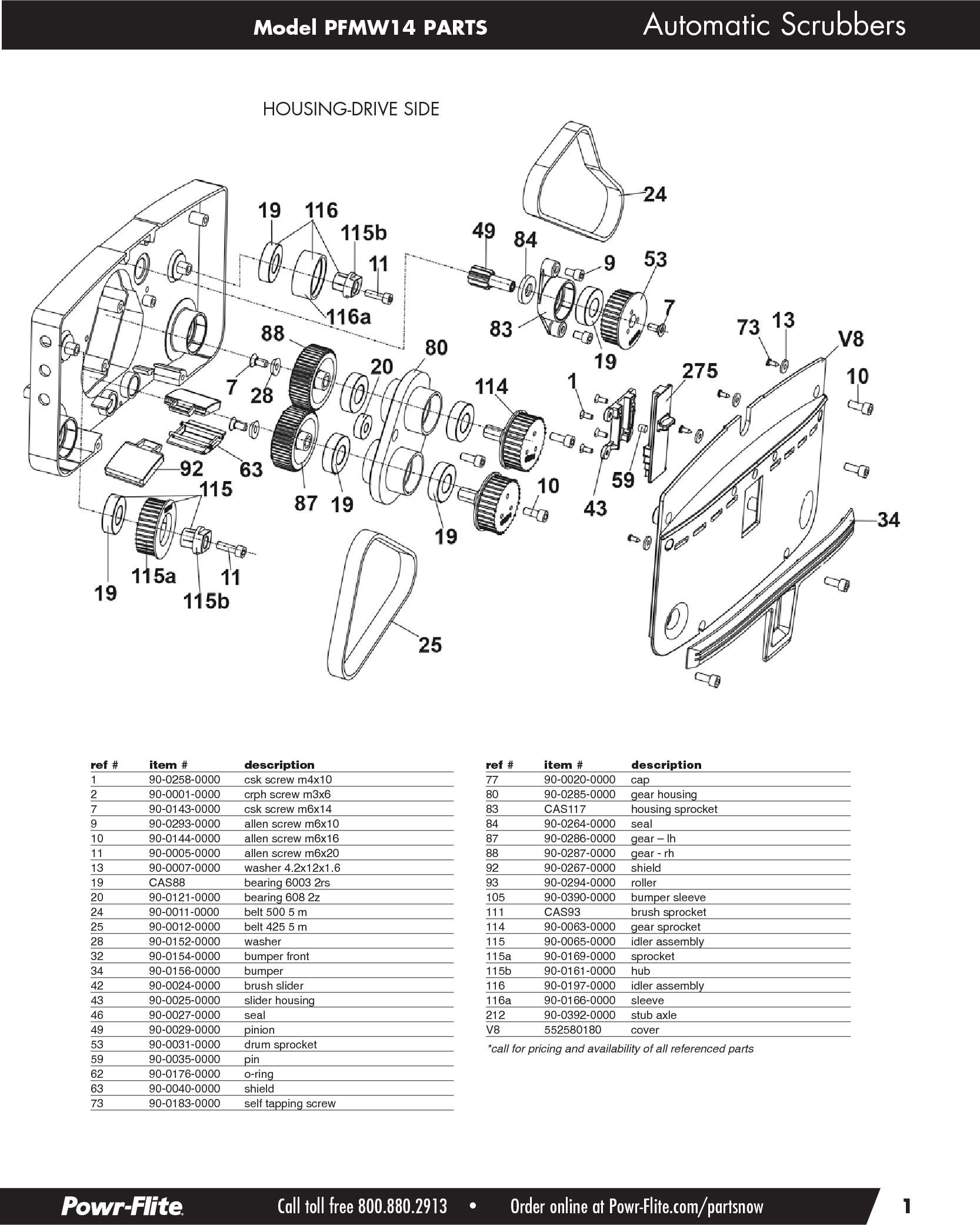walking floor parts diagram basic guide wiring diagram Powr-Flite Buffer Powr-Flite Floor Burnisher