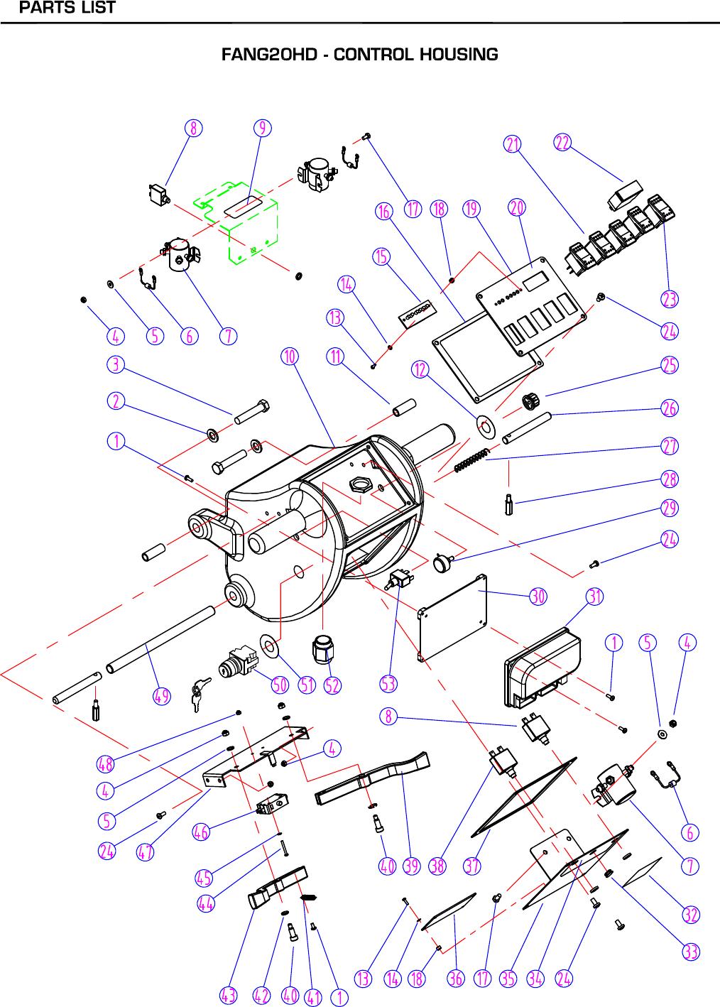 aukey sk m4 user manual