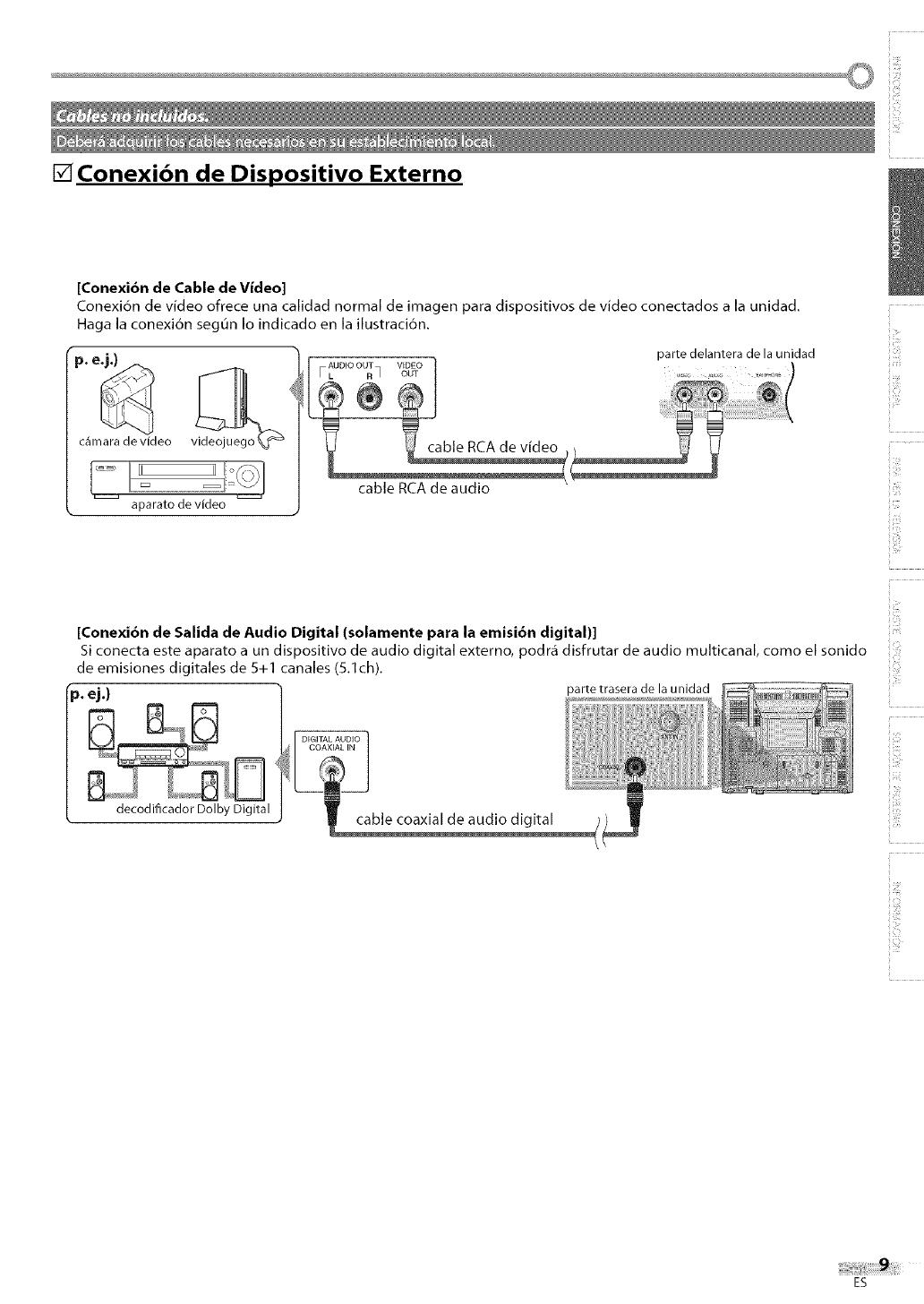 Sylvania Cr130sl8 User Manual Tv Manuals And Guides L0804205 Rca To Coaxial Schematic Conexi6n De Dispositivo Externo
