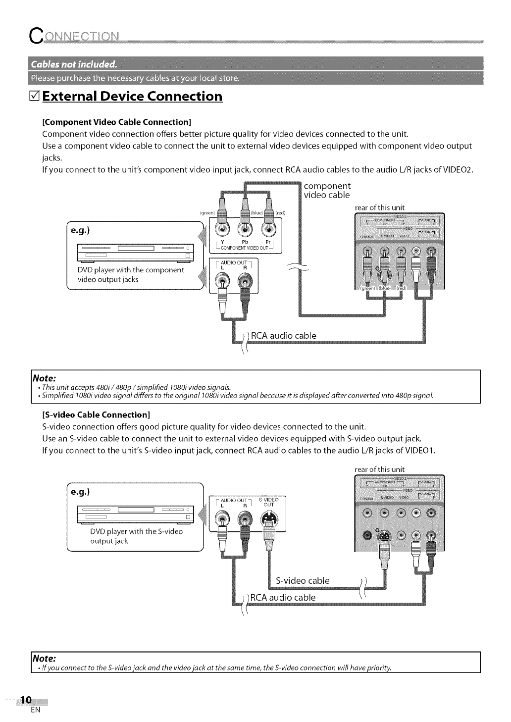 Sylvania Lc155sc8 User Manual Lcd Television Manuals And Guides L0810487 External Schematic This Is The Of Connections Device Connection
