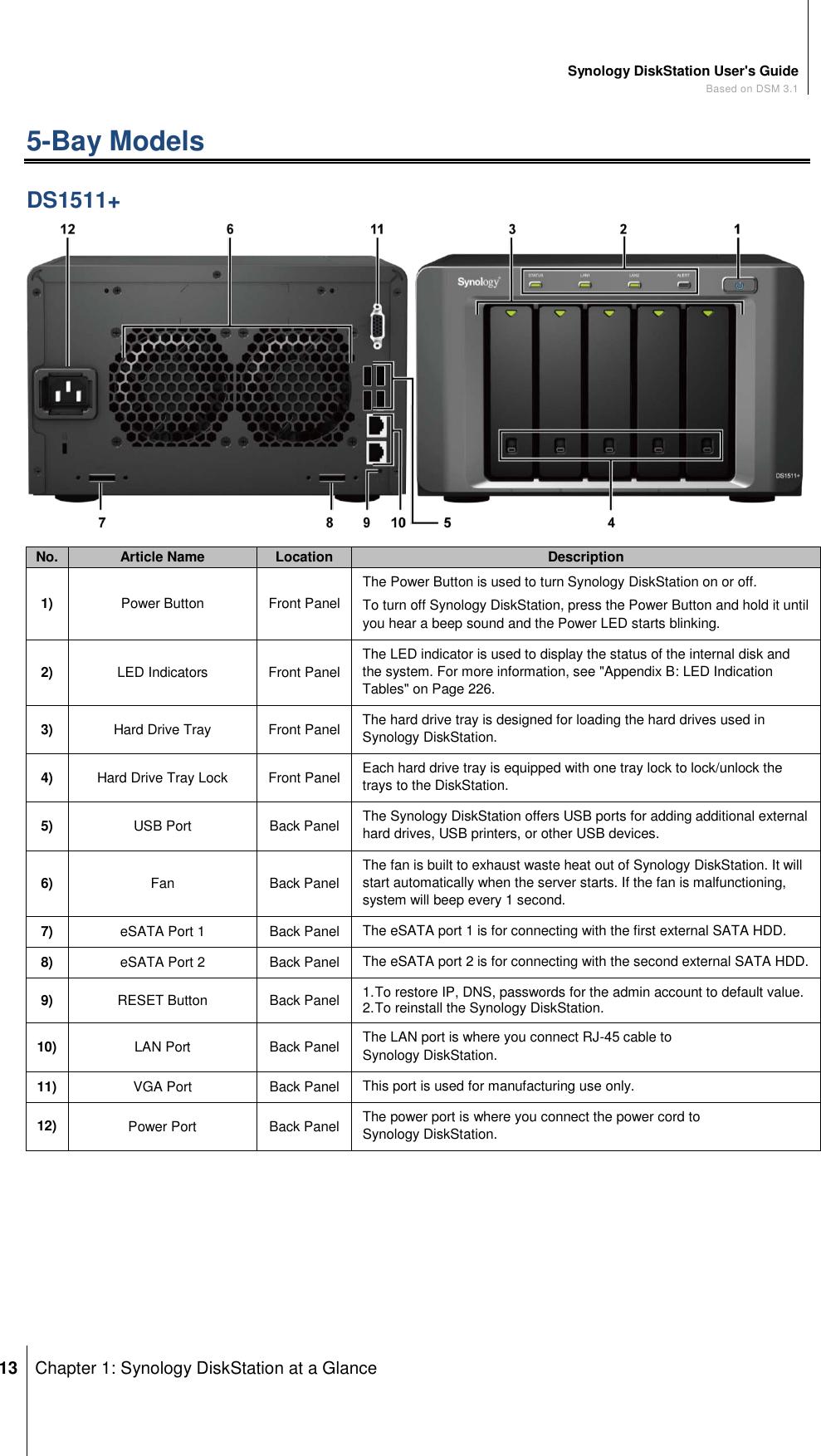 Synology Diskstation Ds411Slim Netwok Storage Server Users