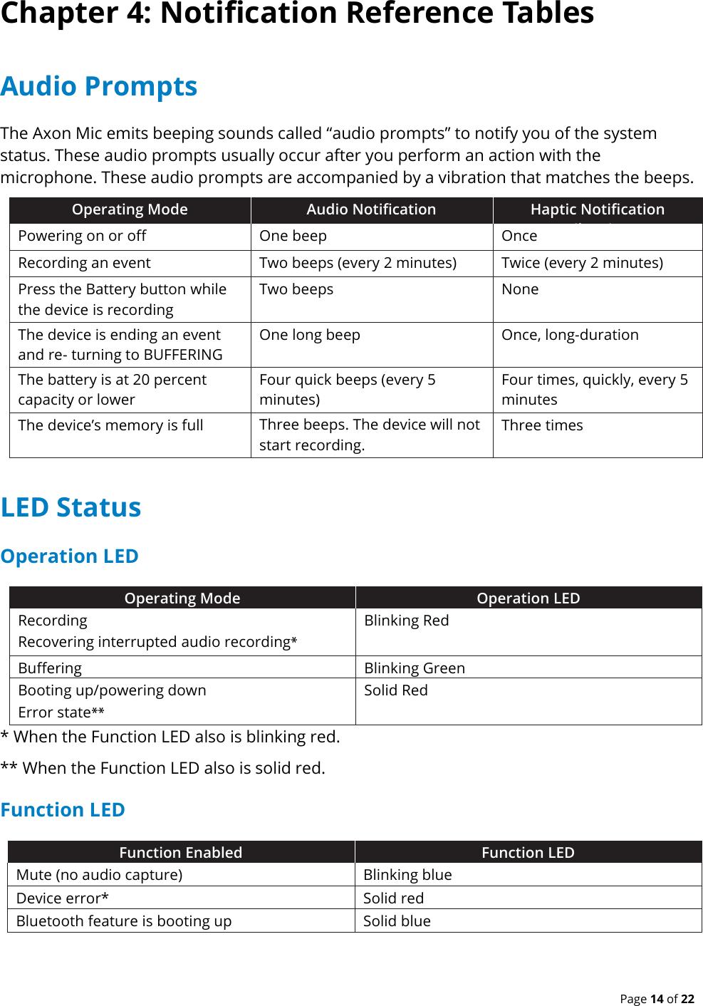 TASER S00947 Axon Body User Manual Axon Body 2