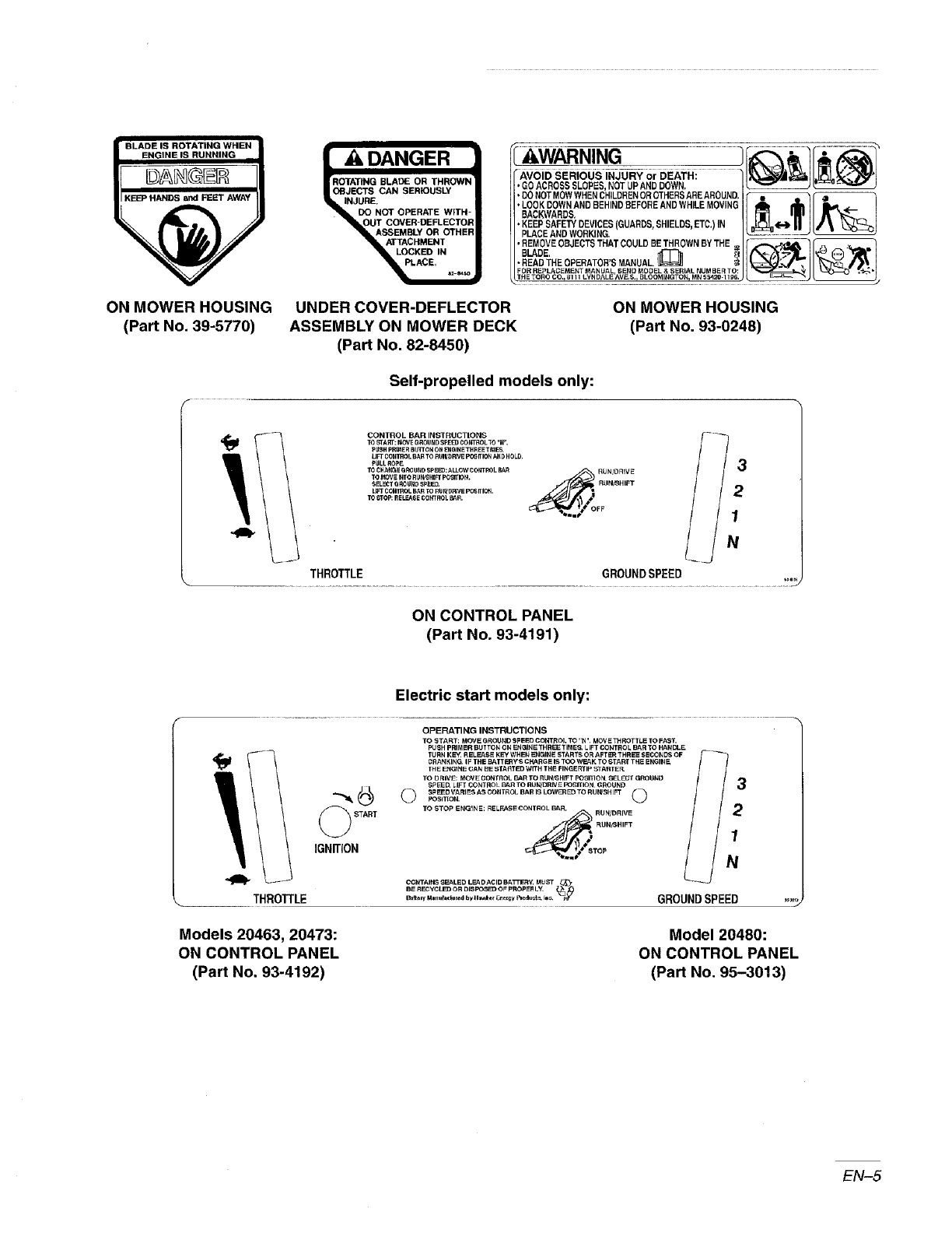 TORO Walk Behind Lawnmower, Gas Manual L0804454