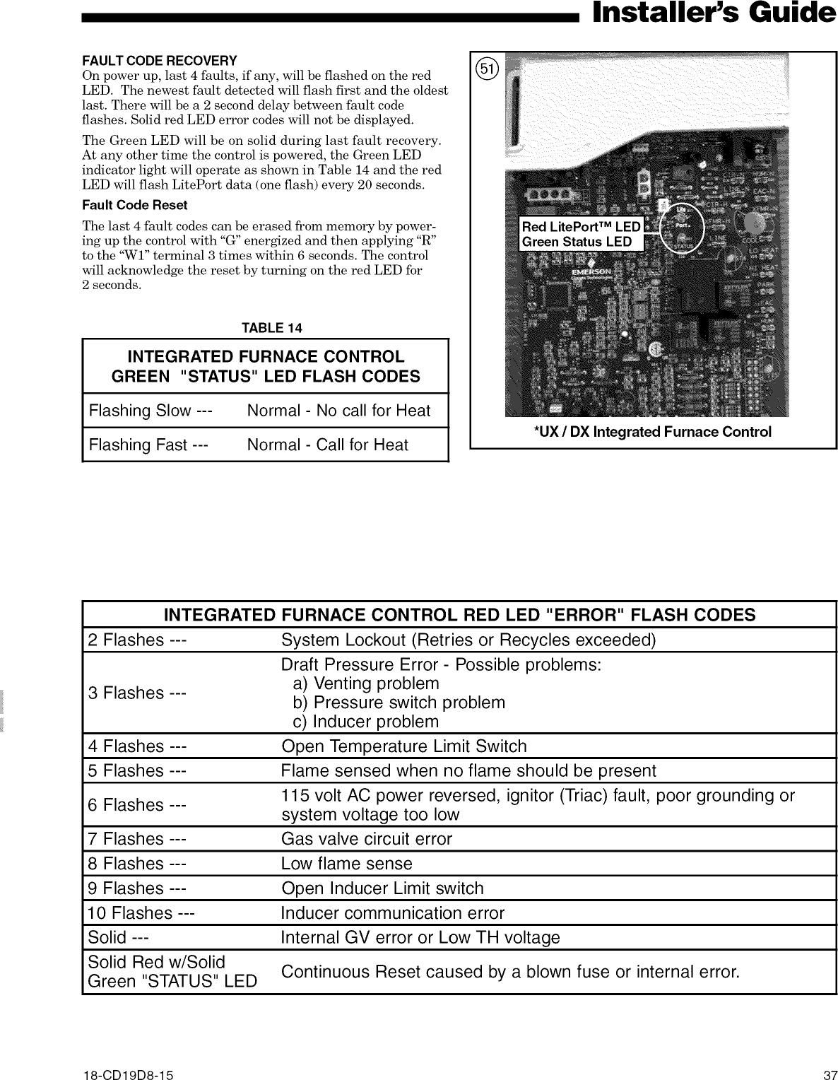 TRANE Furnace/Heater, Gas Manual L0902549