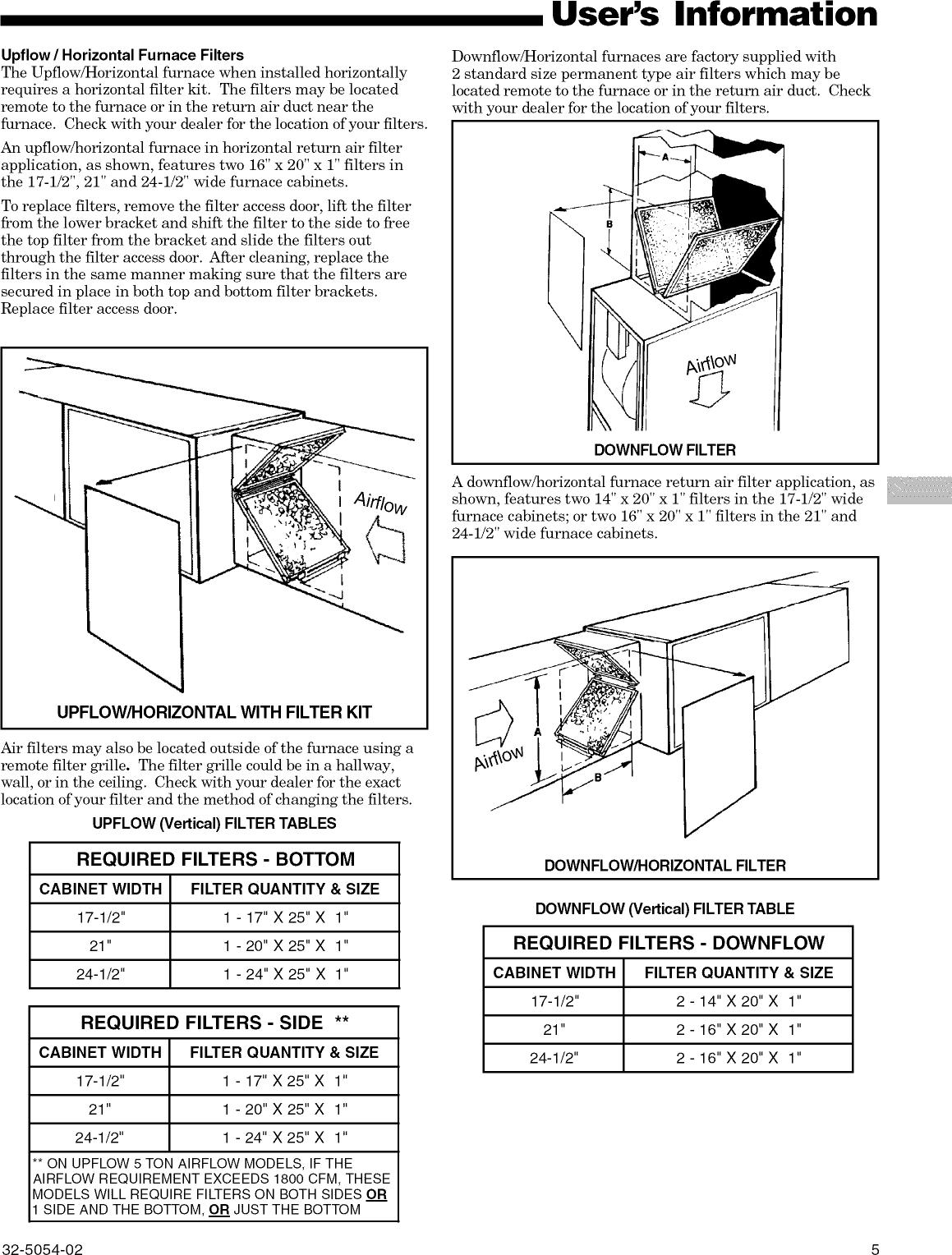 TRANE Furnace/Heater, Gas Manual L0902551