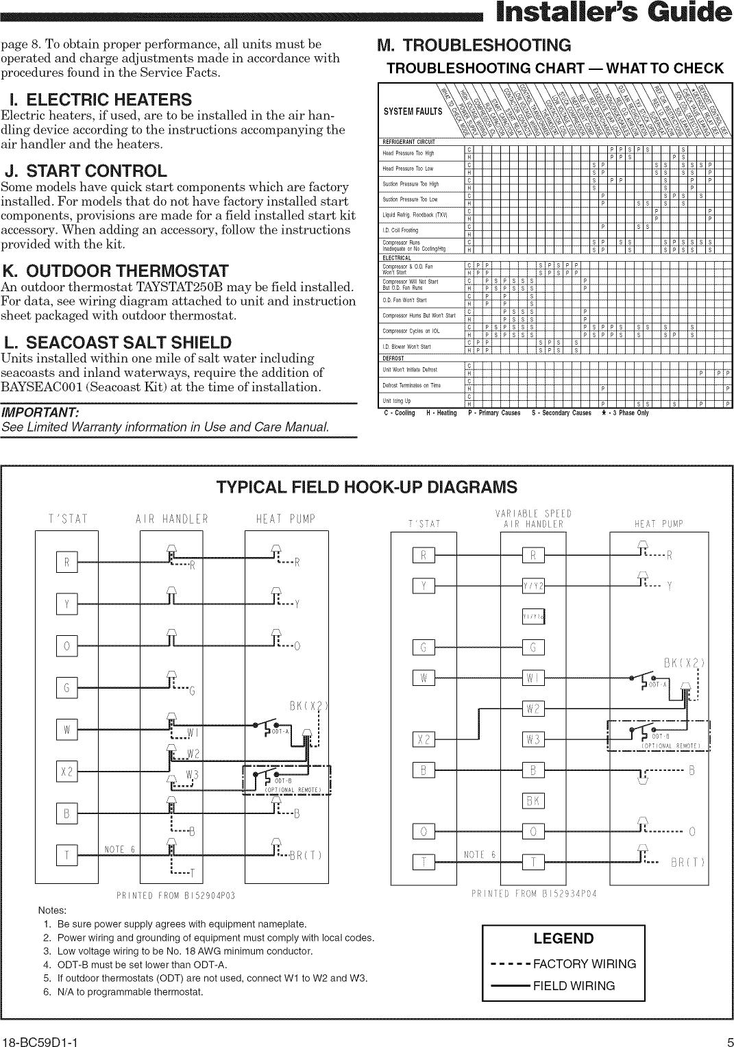 TRANE Air Conditioner/heat Pump(outside Unit) Manual L0905064