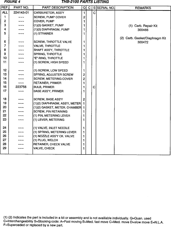 Tanaka Thb 2100 Users Manual