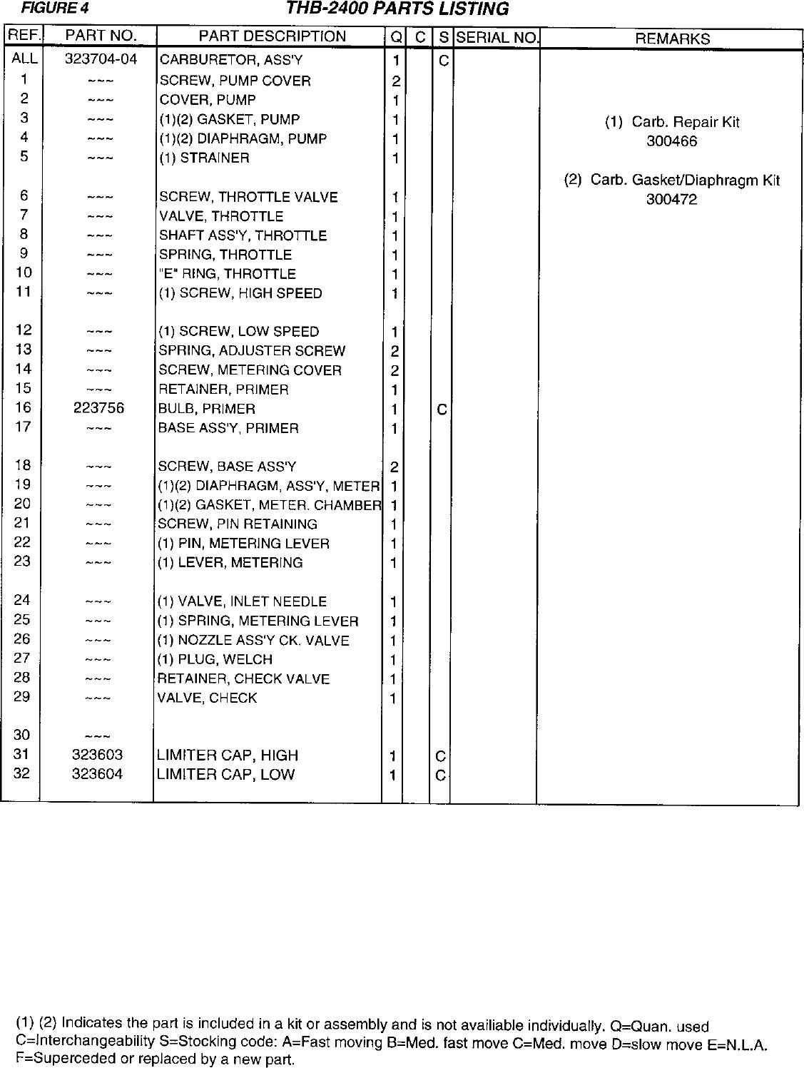 Tanaka Thb 2400 Users Manual