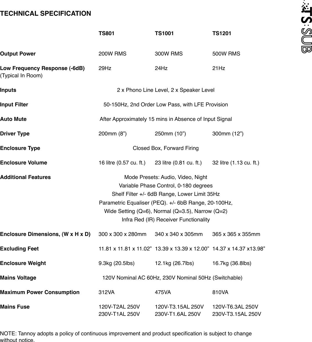 Tannoy TS Sub User Manual To The F8c24cc4 d08d 4320 83c3 9862a3175a29