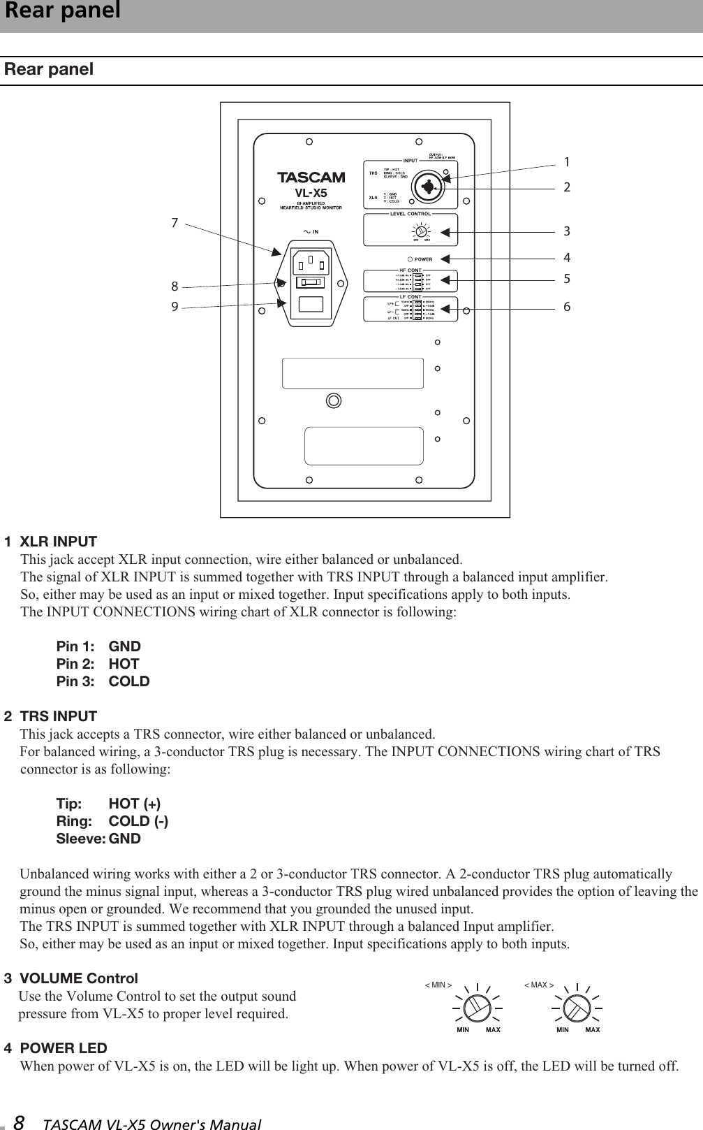 Tascam Vl X5 Users Manual Xlr To Trs Wiring Diagram Page 8 Of 12