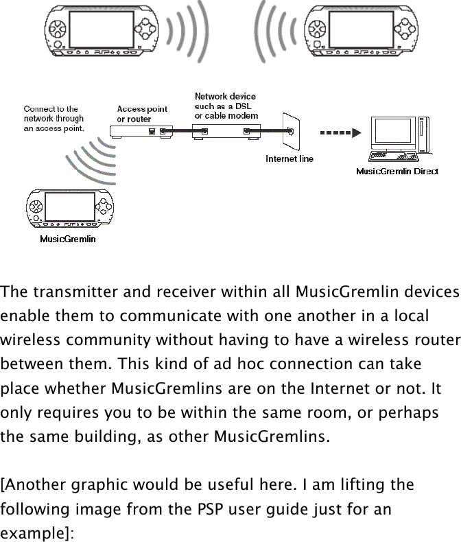 the transmitter and receiver within all musicgremlin devices enable them to  communicate with one another in