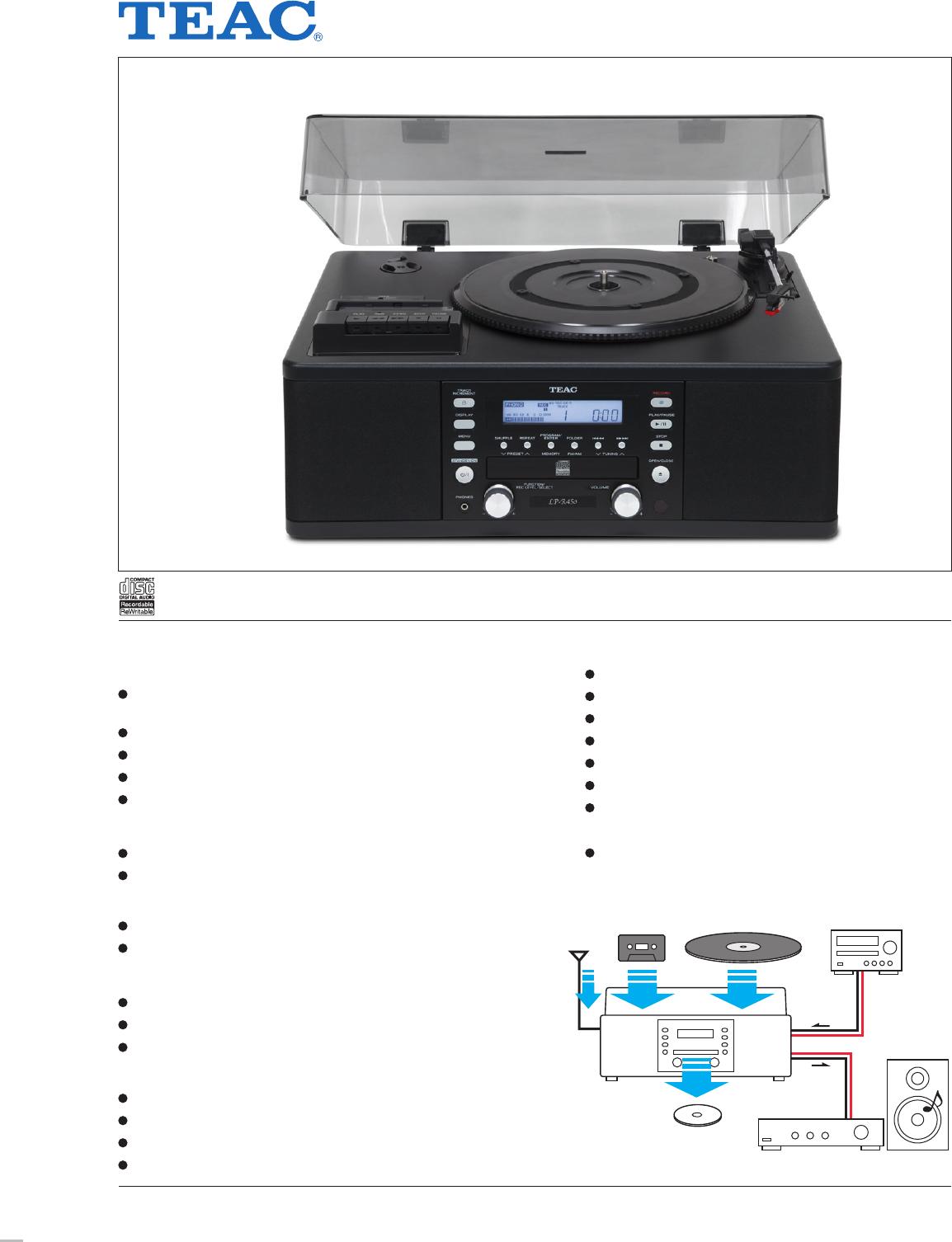 Teac LP R450 R450(rev0)LT User Manual To The F340fada 4629 4ab6 ...