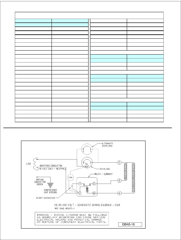 Unique Tecumseh Elschema Crest The Lionel Wiring Diagrams