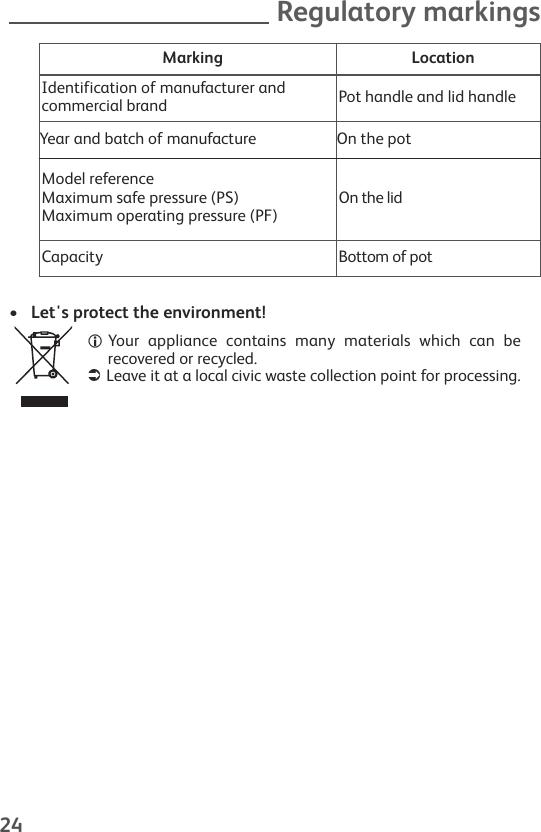 Tefal P2534234 Instruction Manual Mise En