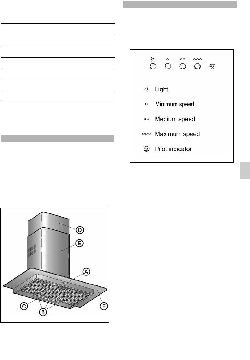 Teka Kitchen Hoods Dg 60 Users Manual