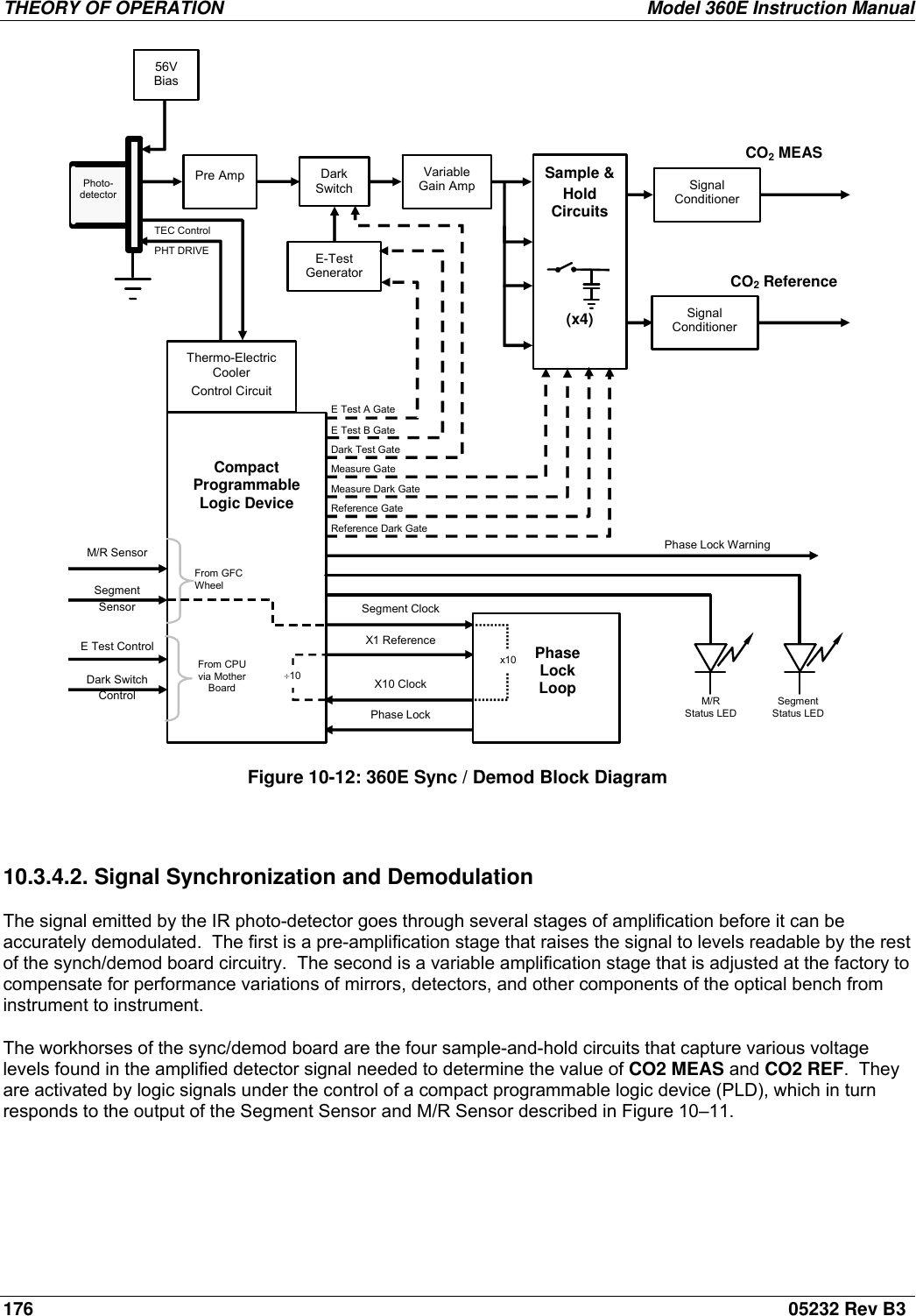 Teledyne 360E Users Manual INSTRUCTION CARBON DIOXIDE ANALYZER