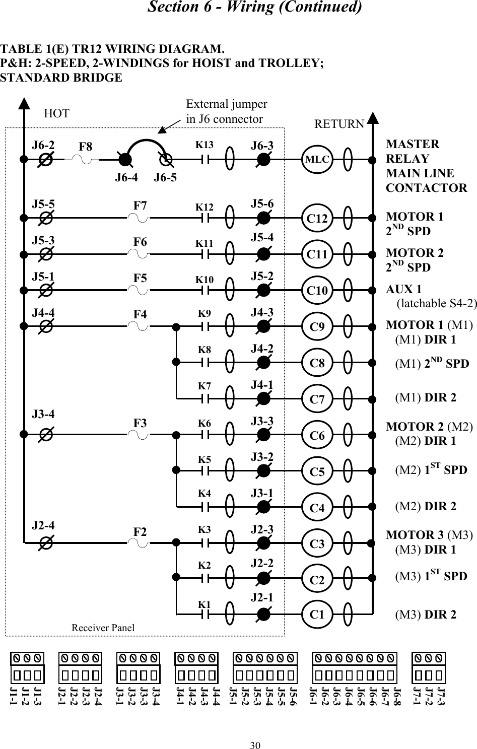 Telemotive Controls E10647 Remote Control Transmitter User Manual 2 Speed Hoist Wiring Diagram Section 6 Continued 30 Table 1e Tr12