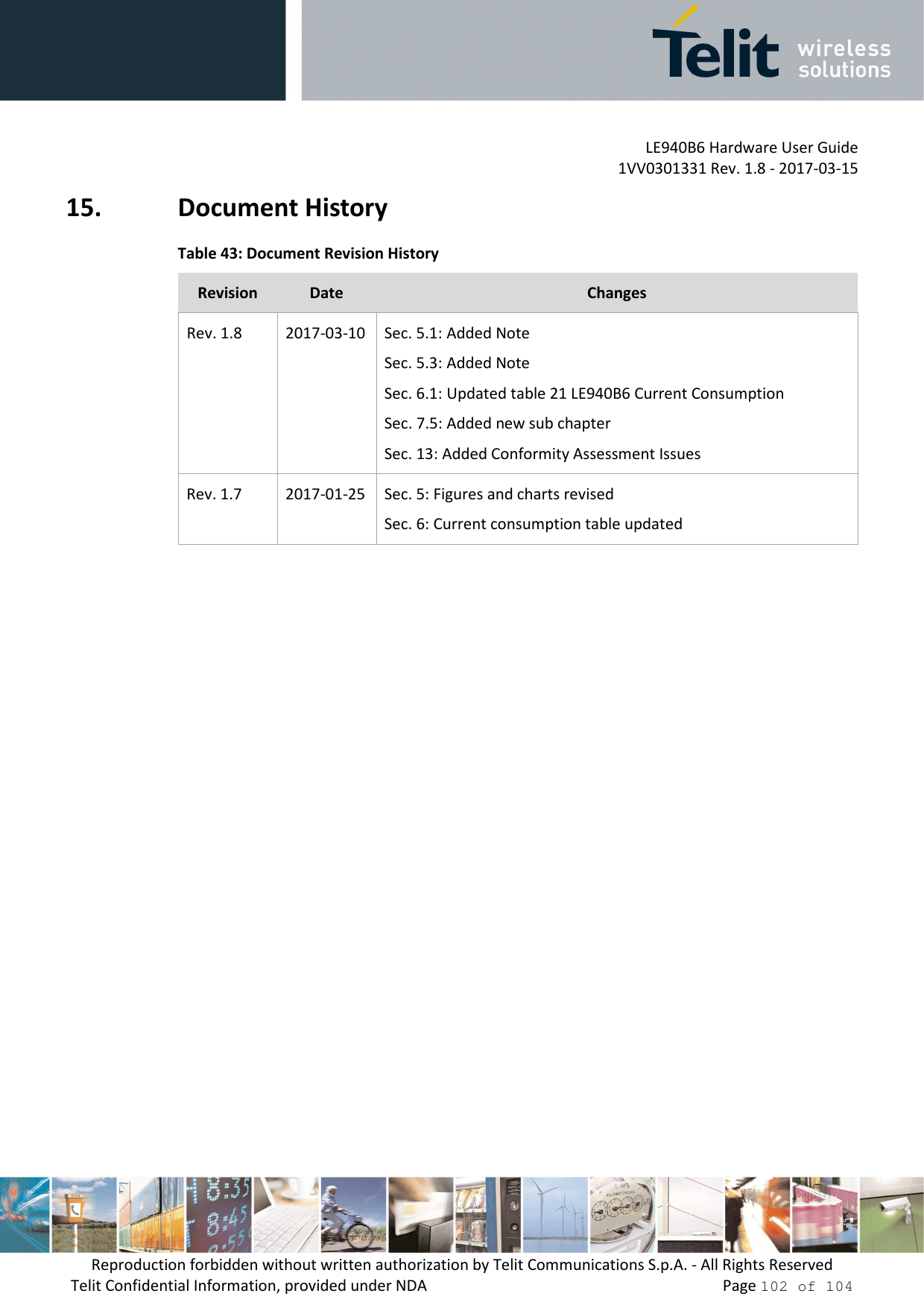 LE940B6 Hardware User Guide     1VV0301331 Rev. 1.8 - 2017-03-15 Reproduction forbidden without written authorization by Telit Communications S.p.A. - All Rights Reserved Telit Confidential Information, provided under NDA                 Page 102 of 104 15. Document History Table 43: Document Revision History Revision  Date  Changes Rev. 1.8  2017-03-10 Sec. 5.1: Added Note Sec. 5.3: Added Note Sec. 6.1: Updated table 21 LE940B6 Current Consumption Sec. 7.5: Added new sub chapter Sec. 13: Added Conformity Assessment Issues Rev. 1.7  2017-01-25 Sec. 5: Figures and charts revised Sec. 6: Current consumption table updated