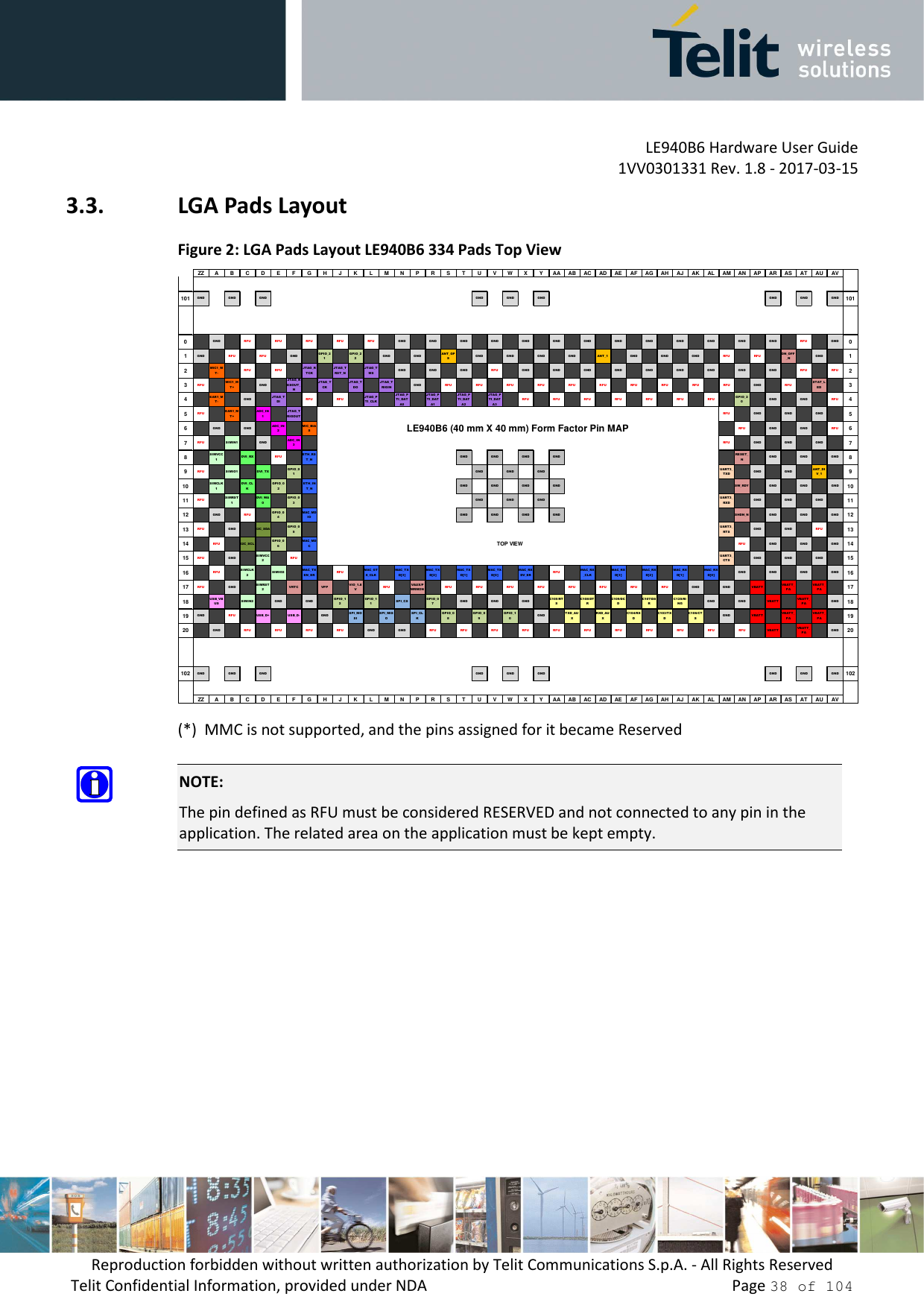LE940B6 Hardware User Guide     1VV0301331 Rev. 1.8 - 2017-03-15 Reproduction forbidden without written authorization by Telit Communications S.p.A. - All Rights Reserved Telit Confidential Information, provided under NDA                 Page 38 of 104 3.3. LGA Pads Layout Figure 2: LGA Pads Layout LE940B6 334 Pads Top View  (*)  MMC is not supported, and the pins assigned for it became Reserved  NOTE: The pin defined as RFU must be considered RESERVED and not connected to any pin in the application. The related area on the application must be kept empty. ZZ A B C D E F G H J K L M N P R S T U V W X Y AA AB AC AD AE AF AG AH AJ AK AL AM AN AP AR AS AT AU AV101GND GND GN D GND GND GND GND GND GN D1010GND RFU RFU RFU RFU RFU GND GND GND GND GND GND GND GND GND GND GND GND GND RFU GND01GND RFU RFU GND GPIO_21GPIO_22GND GND ANT_GPSGND GND GND GND ANT_1 GND GND GND RFU RFU ON_OFF_N GND12MIC1_MT- RFU RFU JTAG_RTCKJTAG_TRST_NJTAG_TMS GND GND GND RFU GND GND GND GND GND GND GND GND GND RFU RFU23RFU MIC1_MT+ GNDJTAG_RESOUT_NJTAG_TCKJTAG_TDOJTAG_TRIGIN GND RFU RFU RFU RFU RFU RFU RFU RFU RFU RFU GND RFU ST AT_LED34EAR1_MT- GND JTAG_TDI RFU RFU JTAG_PTI_CLKJTAG_PTI_DATA0JTAG_PTI_DATA1JTAG_PTI_DATA2JTAG_PTI_DATA3RFU RFU RFU RFU RFU RFU RFU GPIO_20GND GND RFU45RFU EAR1_MT+ADC_IN1JTAG_TRIGOUT RFU GND GND GND56GND GND ADC_IN2MIC_BIASRFU GND GND RFU67RFU SIMIN1 GND ADC_IN3RFU GND GND GND78SIMVCC1DVI_RX RFU ETH_RST_N GND GND GND GND RESET_NGND GND GND89RFU SIMIO1 DVI_TX GPIO_01GND GND GND UART3_TXD GND GND ANT_DIV_1910SIMCLK1DVI_CLKGPIO_02ETH_INT_N GND GND GND GND SW_RDY GND GND GND1011RFU SIMRST1DVI_WA0GPIO_03GND GND GND UART3_RXD GND GND GND1112GND RFU GPIO_04MAC_MDIO GND GND GND GND SHDN_N GND GND GND1213RFU GND I2C_SDA GPIO_05UART3_RTS GND GND RFU1314RFU I2C_SCL GPIO_06MAC_MDCRFU GND GND GND1415RFU GND SIMVCC2RFU UART3_CTS GND GND GND1516RFU SIMCLK2SIMIO2 MAC_TXEN_ER RFU MAC_GTX_CLKMAC_TXD[3]MAC_TXD[2]MAC_TXD[1]MAC_TXD[0]MAC_RXDV_ER RFU MAC_RX_CLKMAC_RXD[3]MAC_RXD[2]MAC_RXD[1]MA