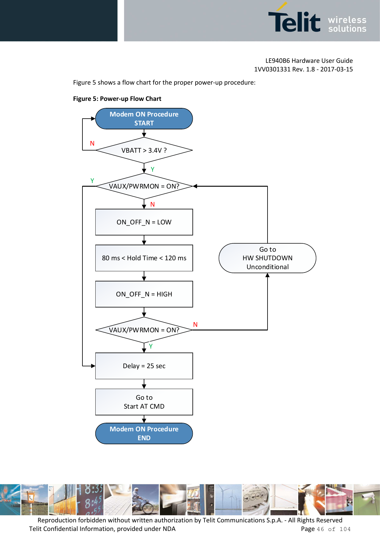 LE940B6 Hardware User Guide     1VV0301331 Rev. 1.8 - 2017-03-15 Reproduction forbidden without written authorization by Telit Communications S.p.A. - All Rights Reserved Telit Confidential Information, provided under NDA                 Page 46 of 104 Figure 5 shows a flow chart for the proper power-up procedure:  Figure 5: Power-up Flow Chart Modem ON ProcedureSTARTVBATT > 3.4V ?VAUX/PWRMON = ON?ON_OFF_N = LOW80 ms < Hold Time < 120 msON_OFF_N = HIGHVAUX/PWRMON = ON?Delay = 25 secGo toStart AT CMDModem ON ProcedureENDNYYNGo toHW SHUTDOWNUnconditionalNY