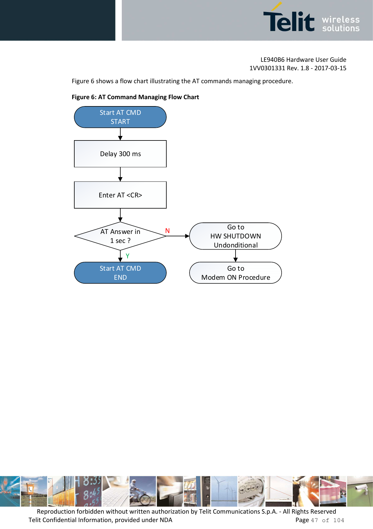 LE940B6 Hardware User Guide     1VV0301331 Rev. 1.8 - 2017-03-15 Reproduction forbidden without written authorization by Telit Communications S.p.A. - All Rights Reserved Telit Confidential Information, provided under NDA                 Page 47 of 104 Figure 6 shows a flow chart illustrating the AT commands managing procedure. Figure 6: AT Command Managing Flow Chart Start AT CMDSTARTDelay 300 msEnter AT <CR>AT Answer in1 sec ?Start AT CMDENDYGo toModem ON ProcedureGo toHW SHUTDOWNUndonditionalN