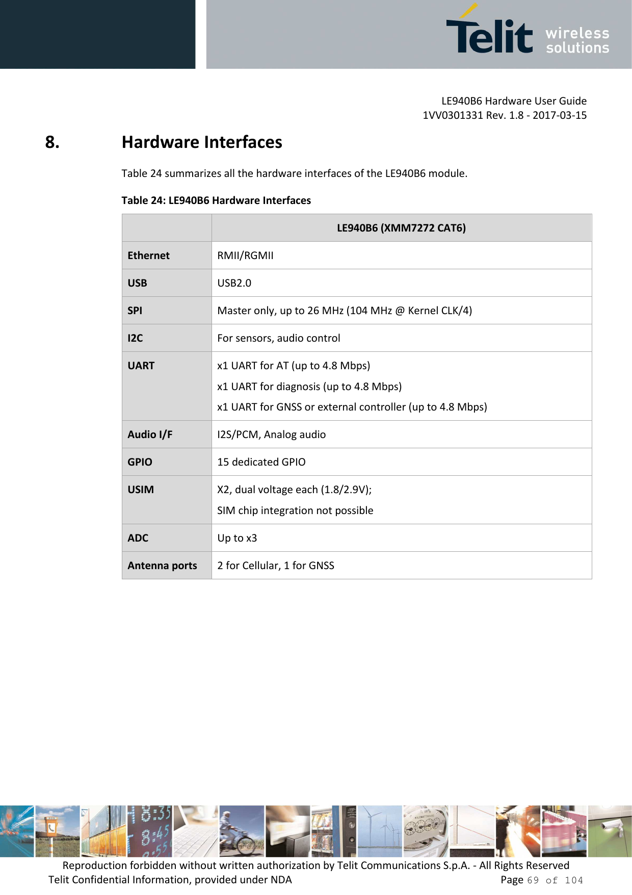 LE940B6 Hardware User Guide     1VV0301331 Rev. 1.8 - 2017-03-15 Reproduction forbidden without written authorization by Telit Communications S.p.A. - All Rights Reserved Telit Confidential Information, provided under NDA                 Page 69 of 104 8. Hardware Interfaces Table 24 summarizes all the hardware interfaces of the LE940B6 module. Table 24: LE940B6 Hardware Interfaces   LE940B6 (XMM7272 CAT6) Ethernet  RMII/RGMII  USB  USB2.0 SPI  Master only, up to 26 MHz (104 MHz @ Kernel CLK/4) I2C  For sensors, audio control UART  x1 UART for AT (up to 4.8 Mbps) x1 UART for diagnosis (up to 4.8 Mbps) x1 UART for GNSS or external controller (up to 4.8 Mbps) Audio I/F  I2S/PCM, Analog audio GPIO  15 dedicated GPIO USIM  X2, dual voltage each (1.8/2.9V);  SIM chip integration not possible ADC  Up to x3 Antenna ports  2 for Cellular, 1 for GNSS