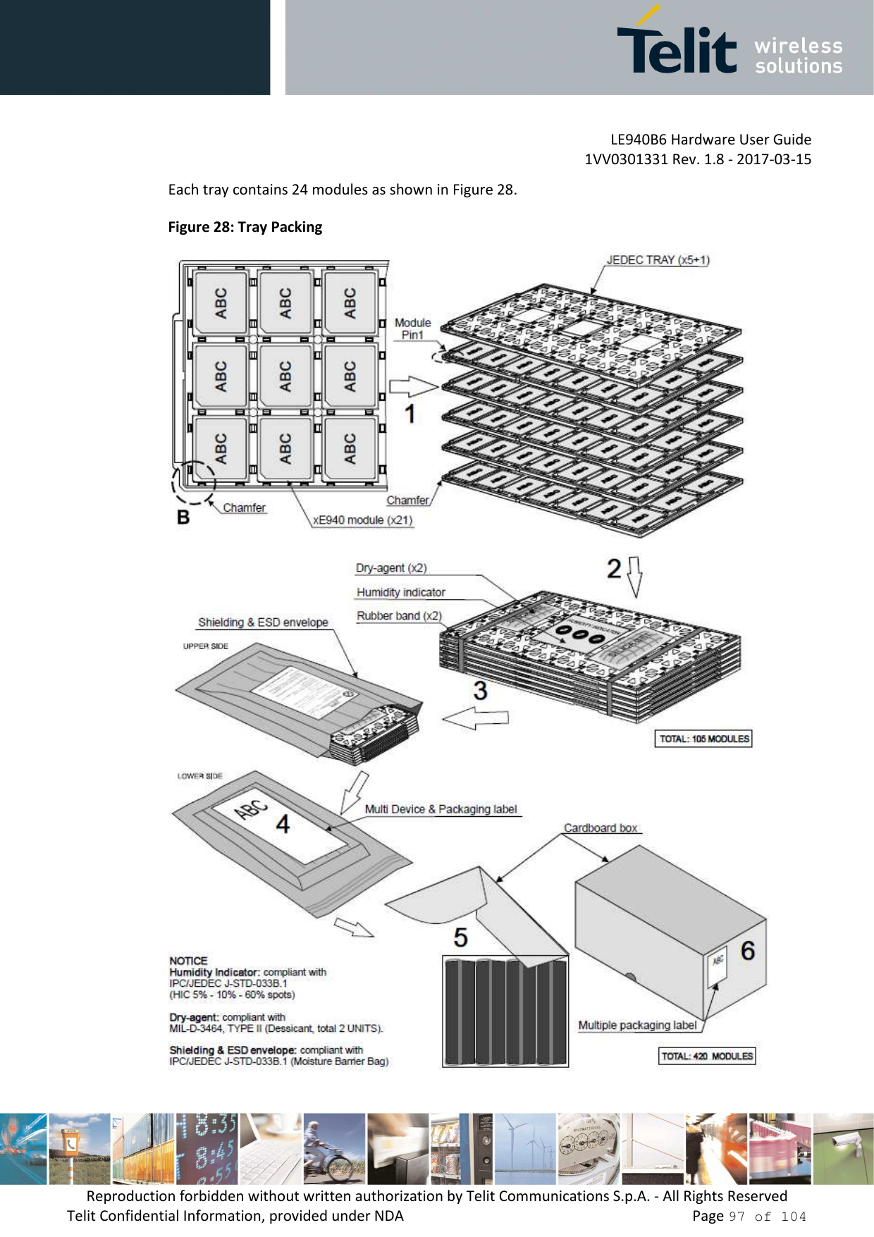 LE940B6 Hardware User Guide     1VV0301331 Rev. 1.8 - 2017-03-15 Reproduction forbidden without written authorization by Telit Communications S.p.A. - All Rights Reserved Telit Confidential Information, provided under NDA                 Page 97 of 104 Each tray contains 24 modules as shown in Figure 28. Figure 28: Tray Packing